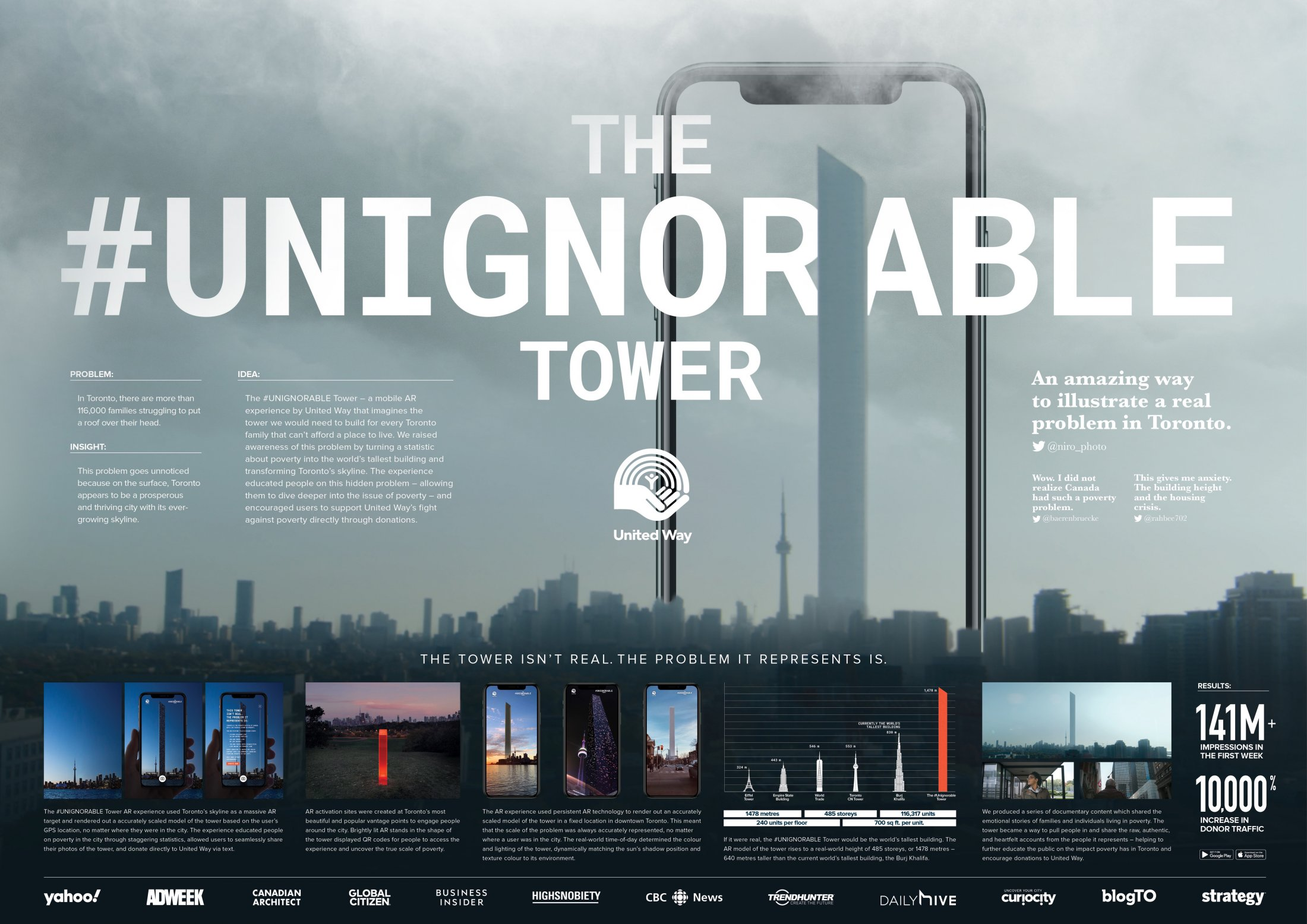 Thumbnail for The #UNIGNORABLE Tower