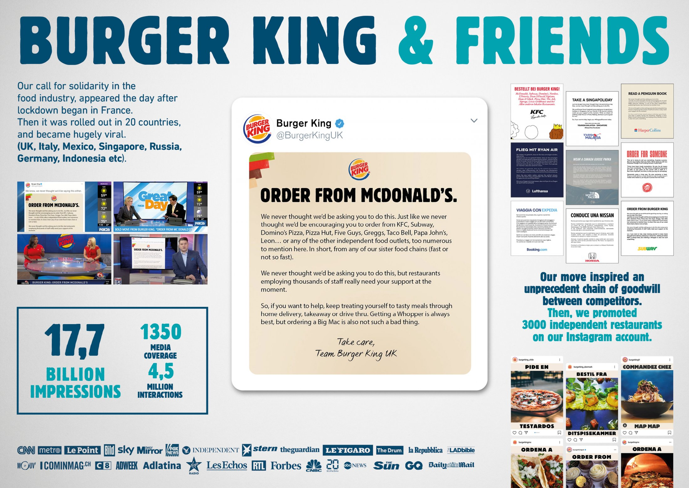 Thumbnail for Burger King and Friends