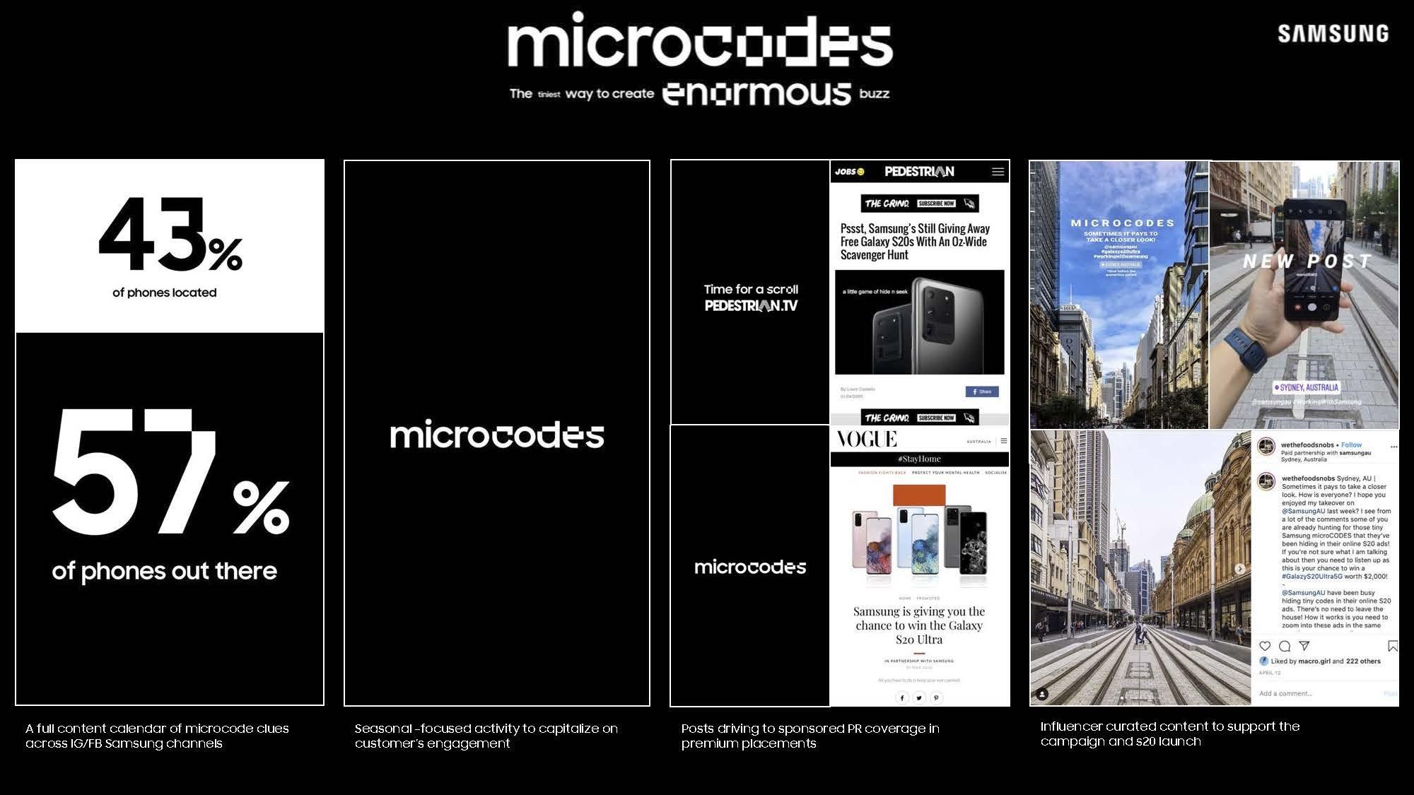 Thumbnail for Microcodes
