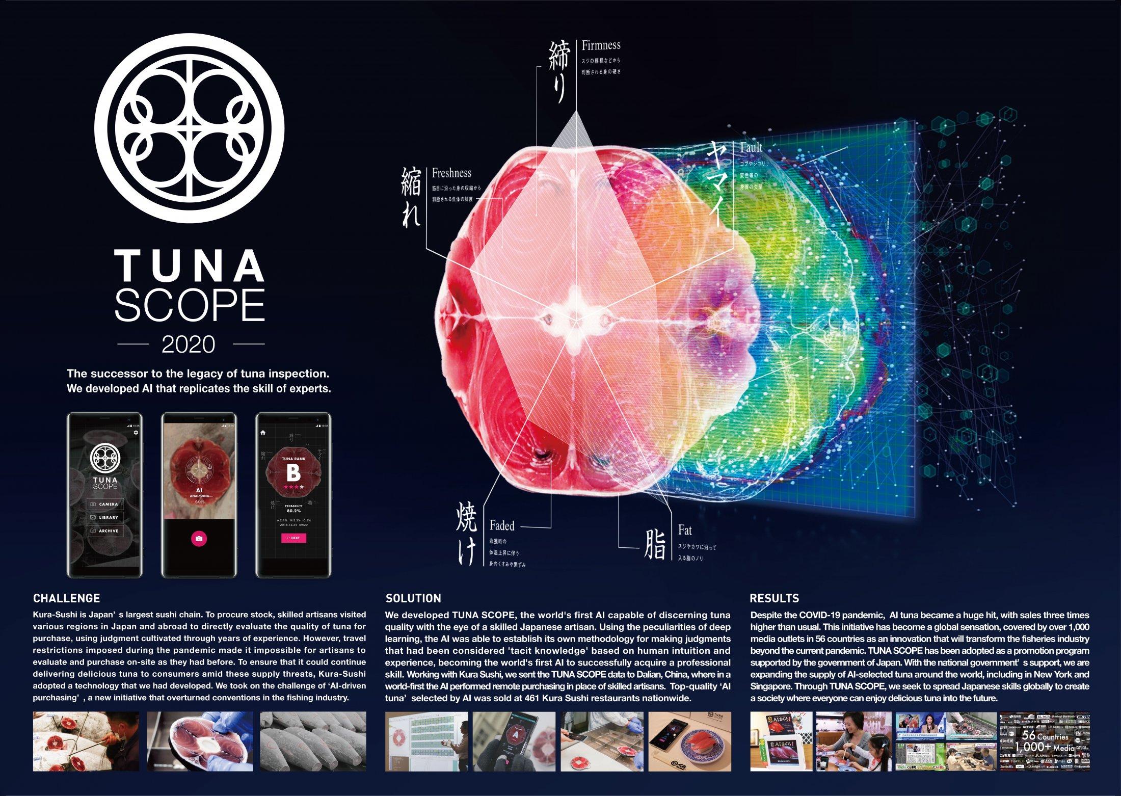 Thumbnail for TUNA SCOPE 2020