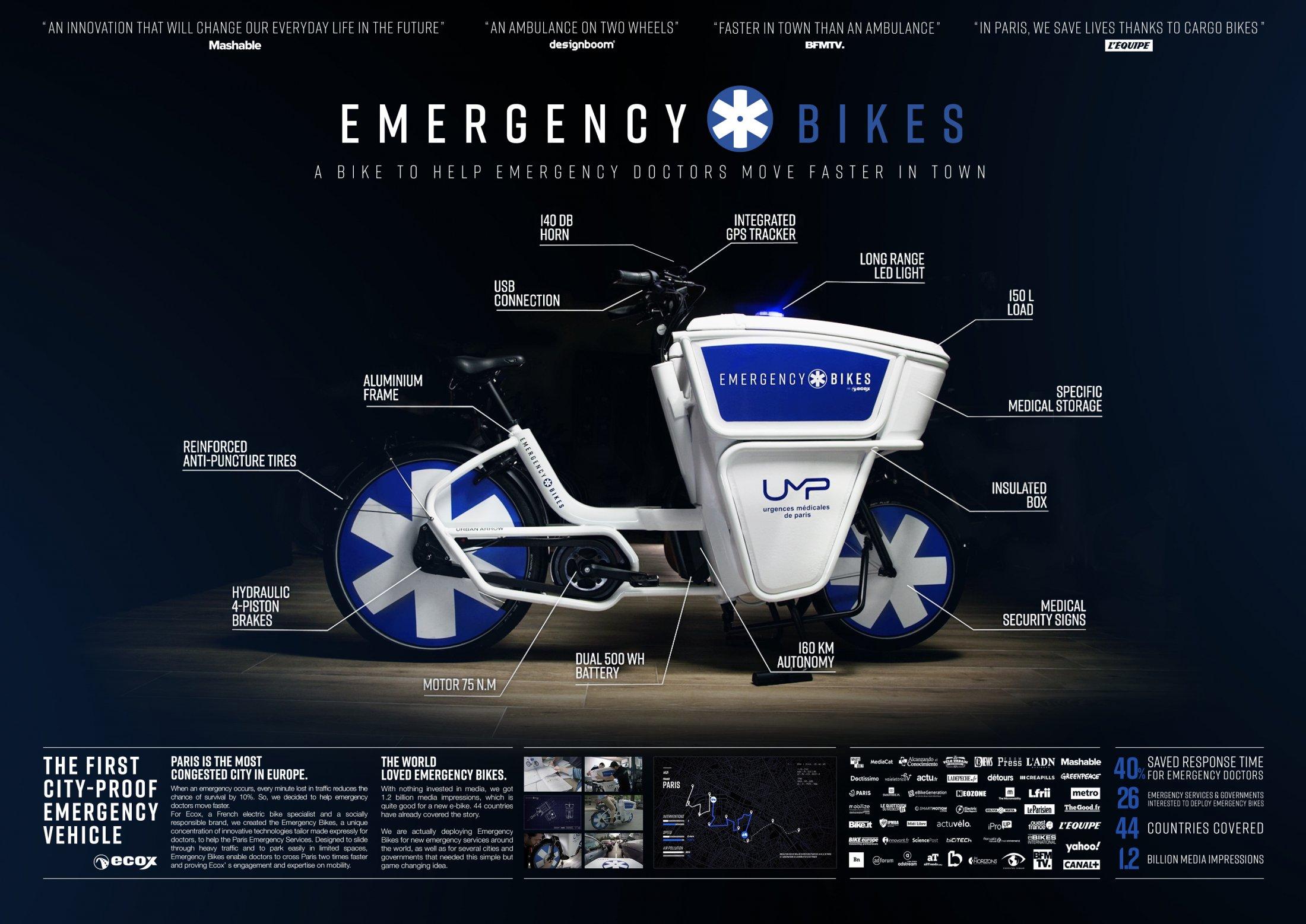Thumbnail for Emergency Bikes