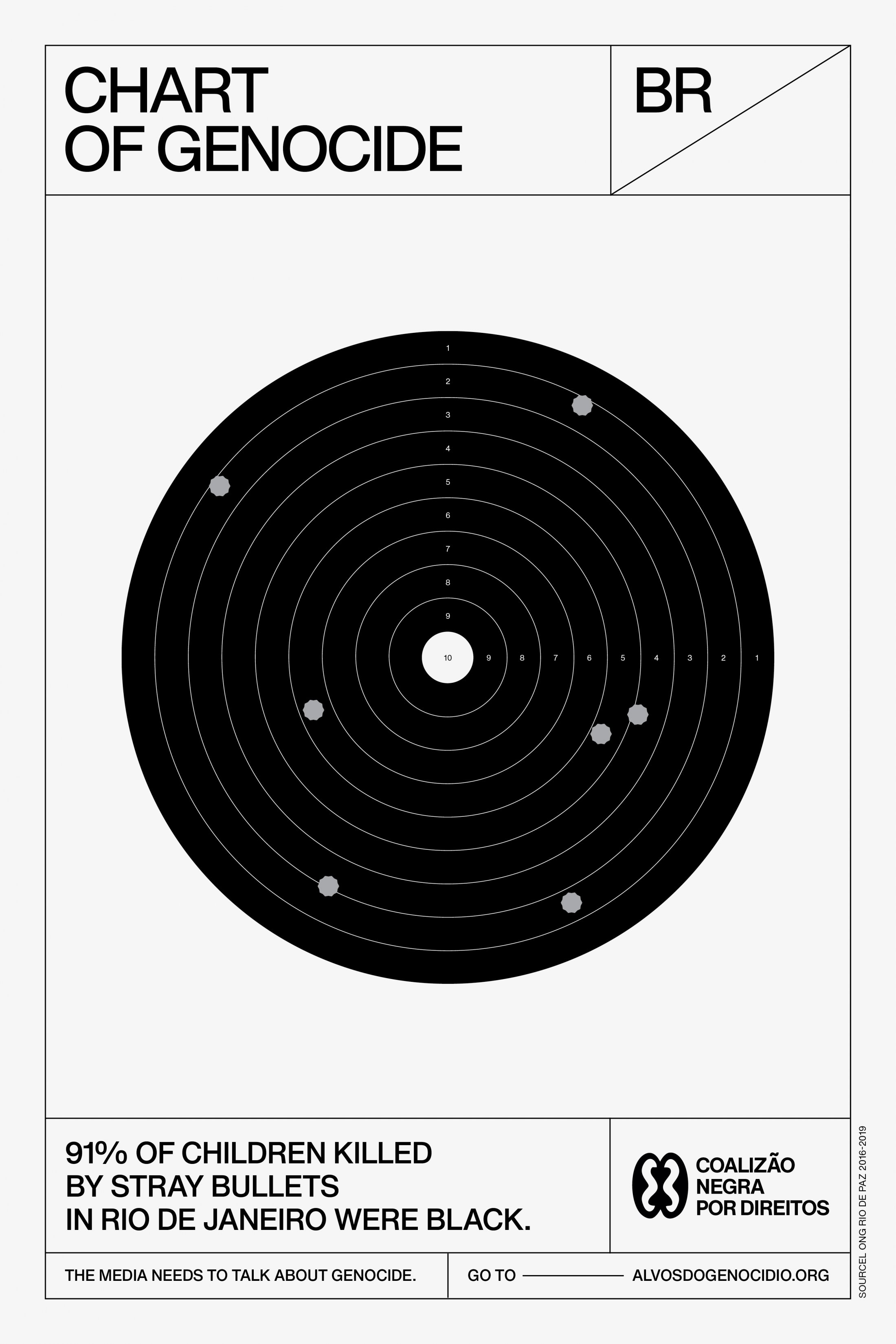Thumbnail for 91% of children killed by stray bullets in Rio de Janeiro were black.