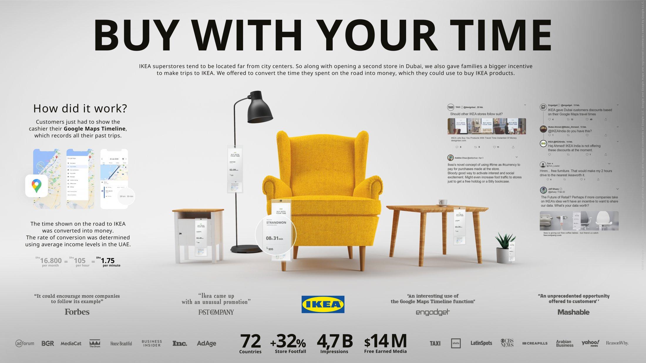 Al Futtaim IKEA - Buy With Your Time | Clios