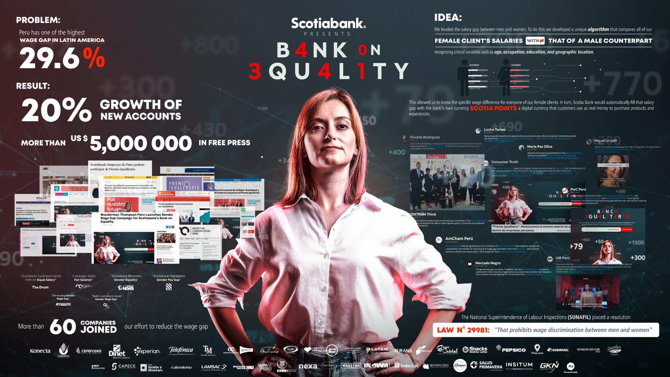 Thumbnail for Bank on Equality
