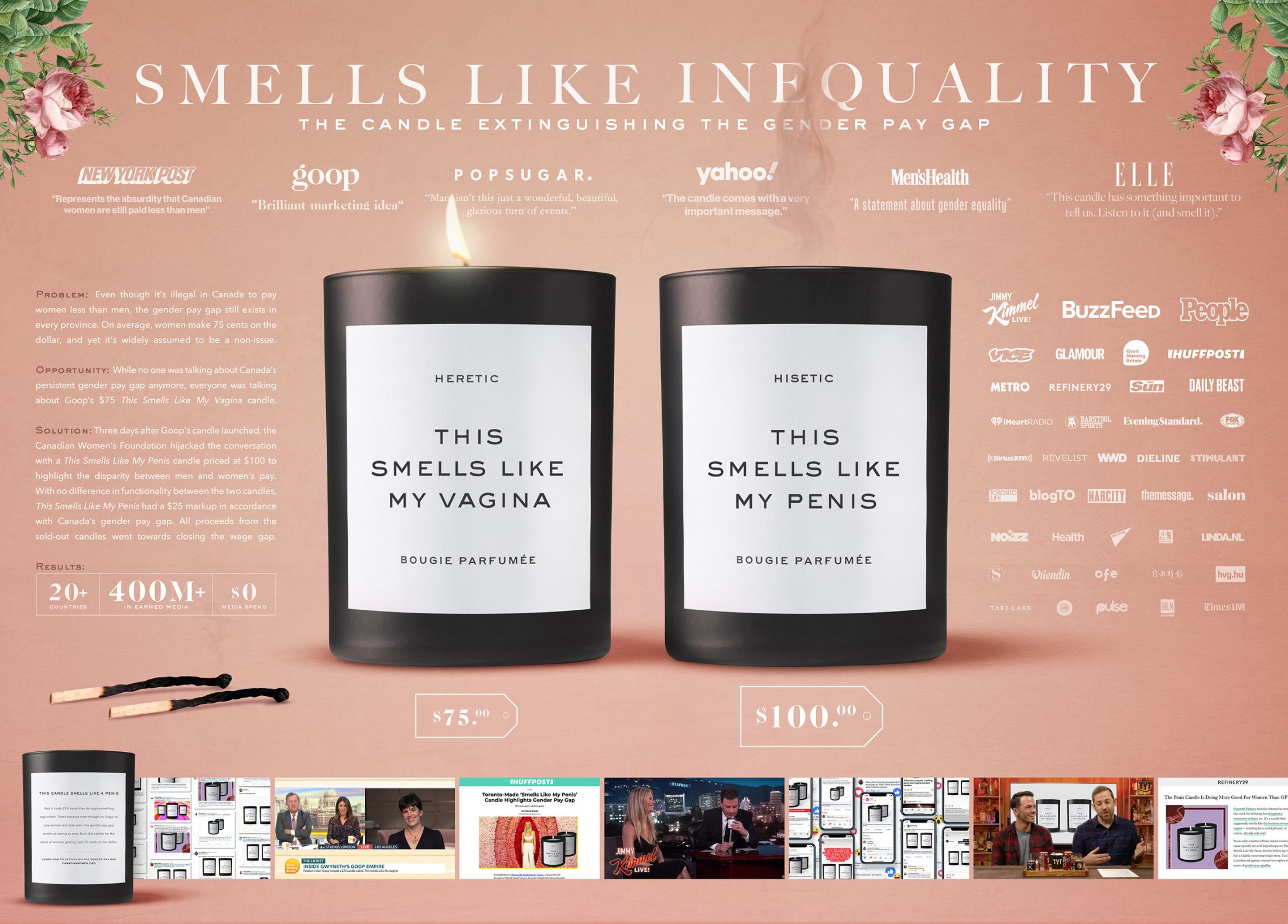 Thumbnail for Smells Like Inequality