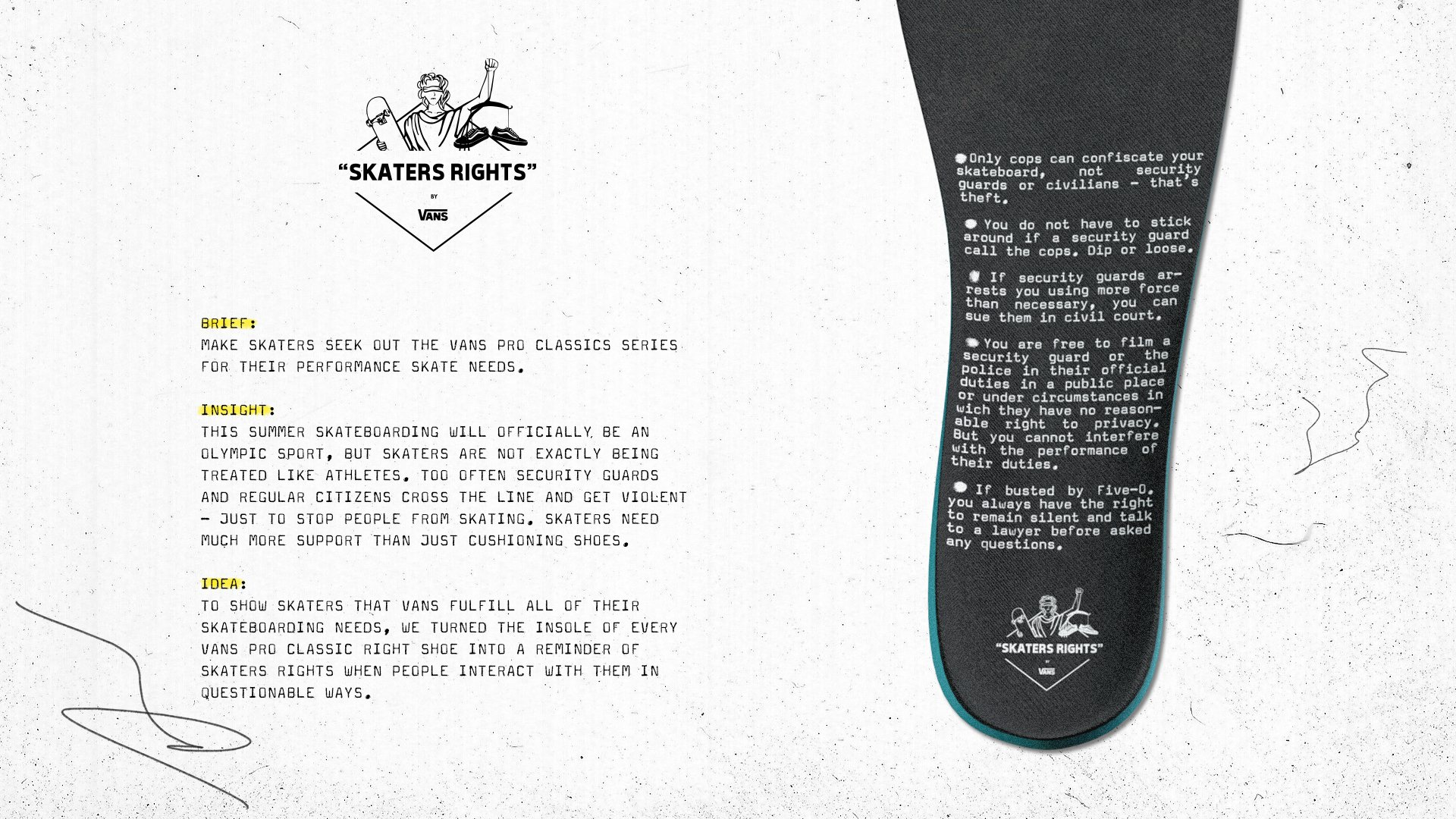 Thumbnail for Skaters Rights