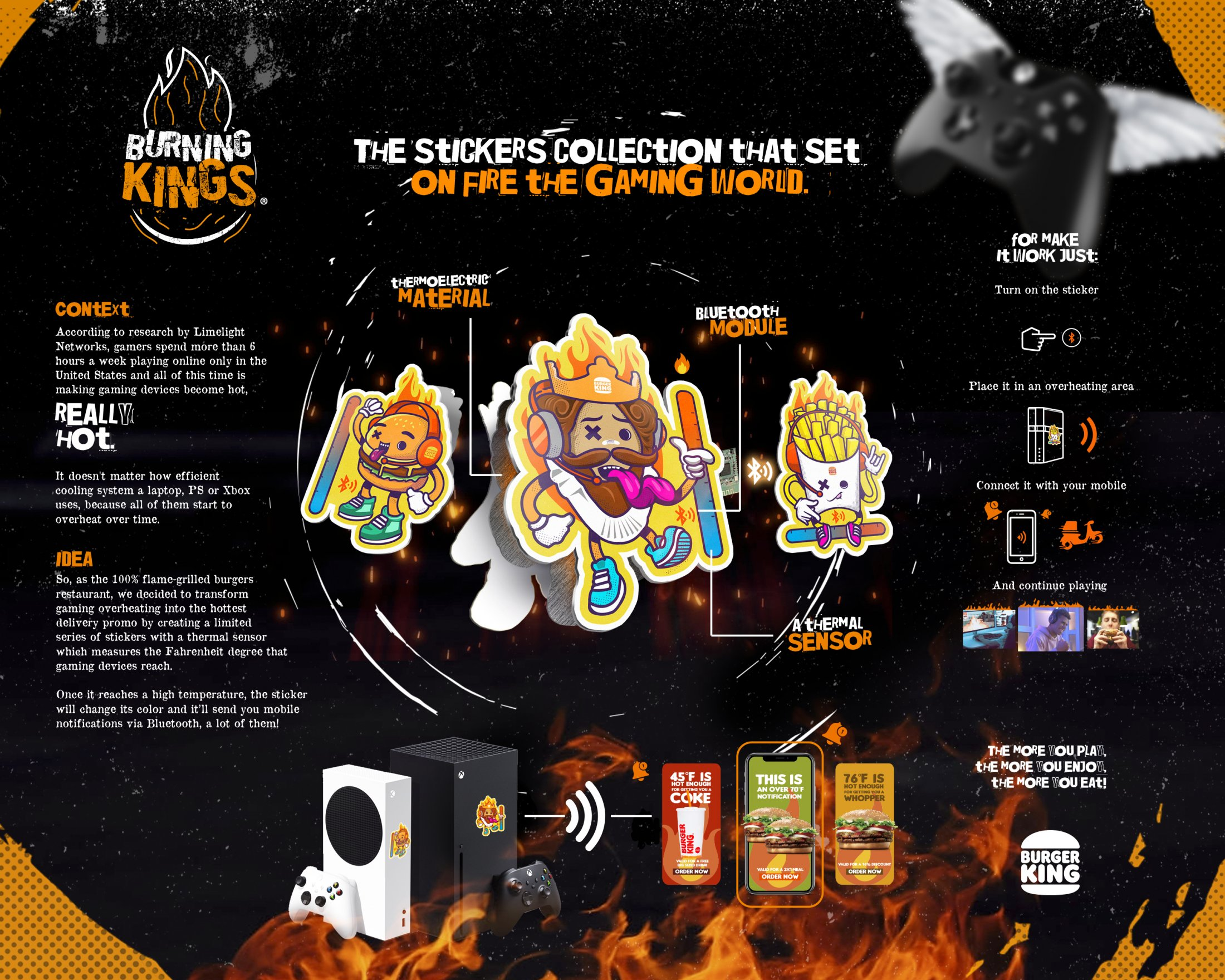 Thumbnail for Burning Kings