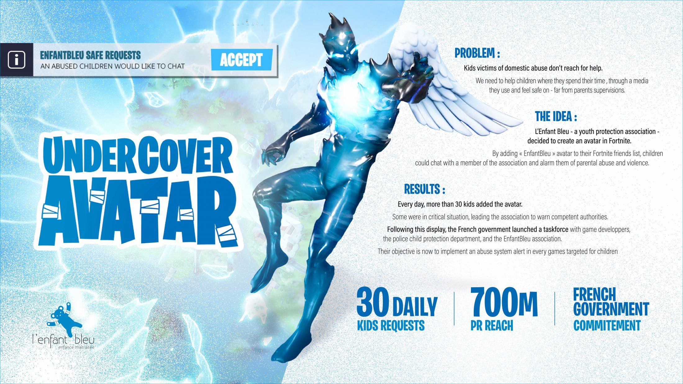 Thumbnail for Undercover Avatar