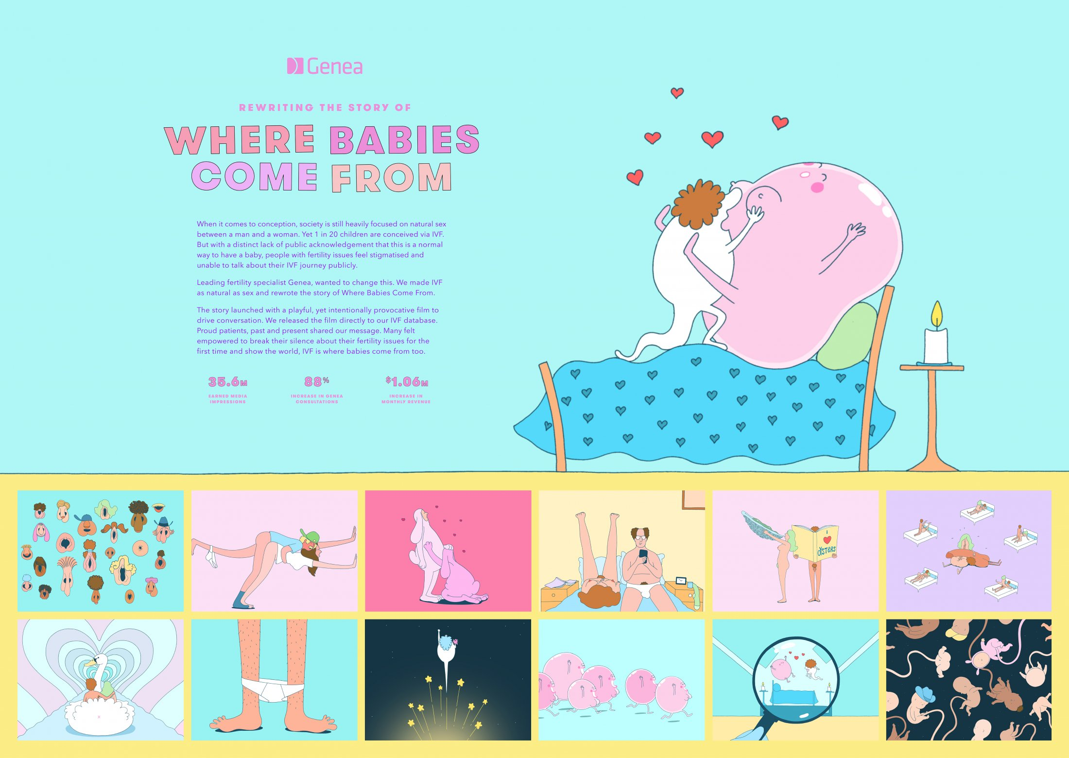 Thumbnail for Where Babies Come From