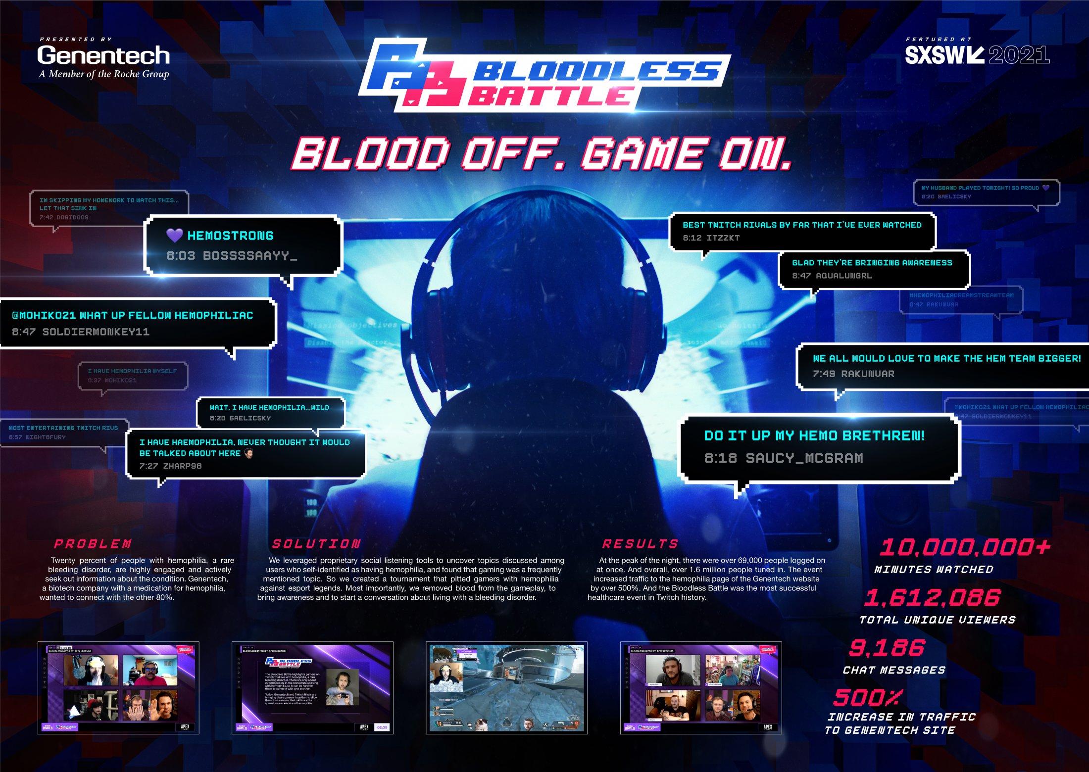Thumbnail for Bloodless Battle
