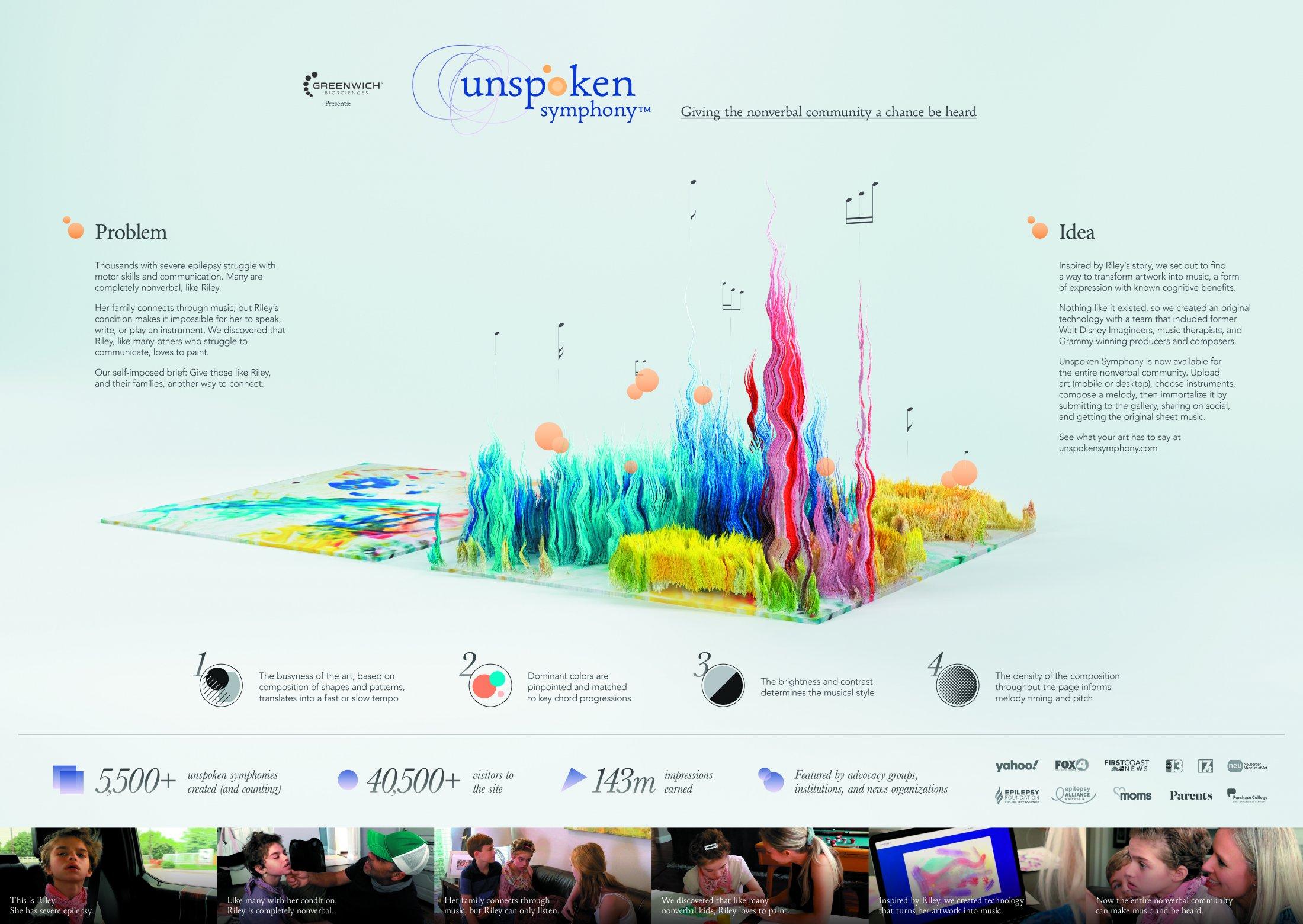 Thumbnail for Unspoken Symphony