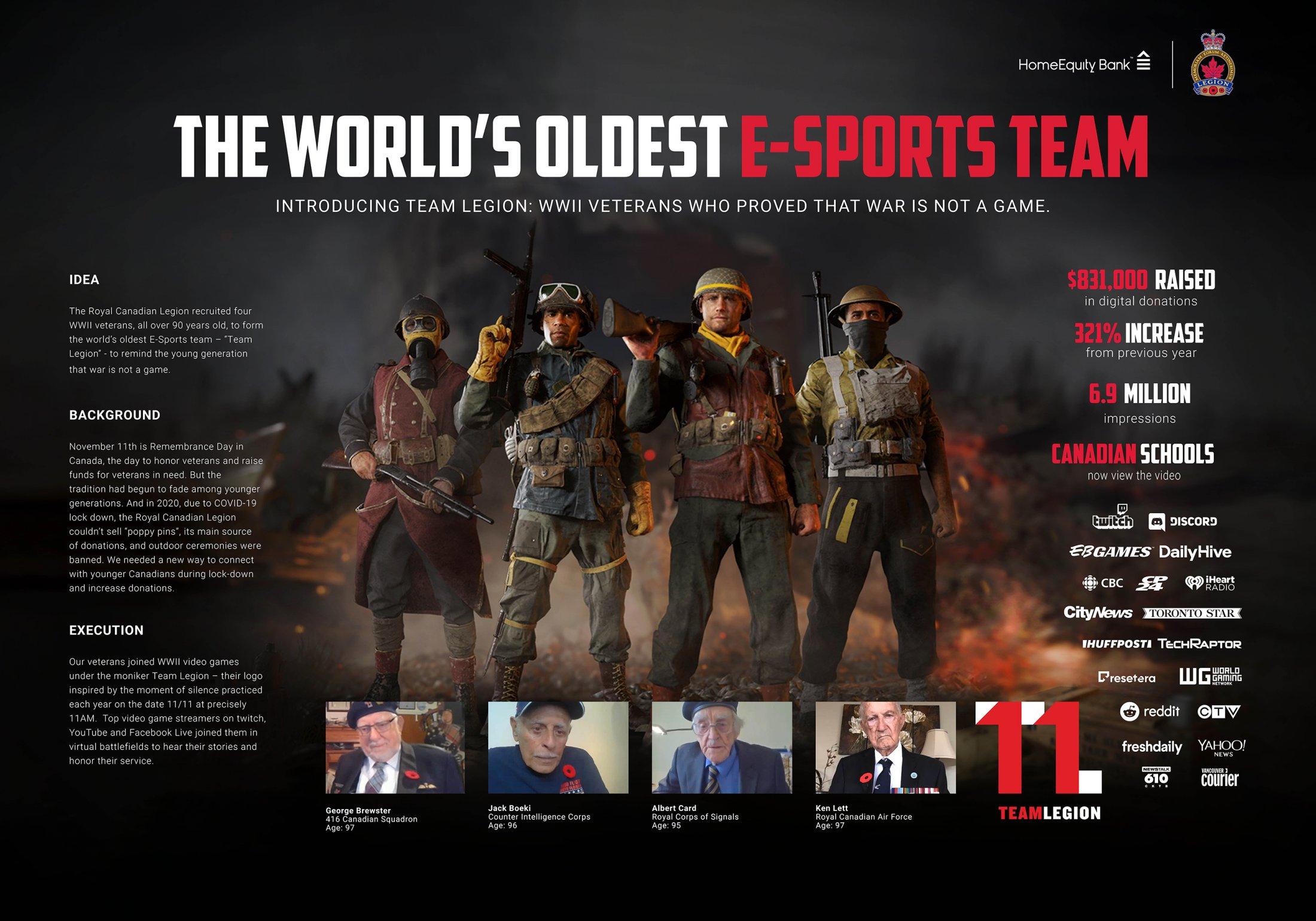 Thumbnail for World's Oldest e-Sports Team
