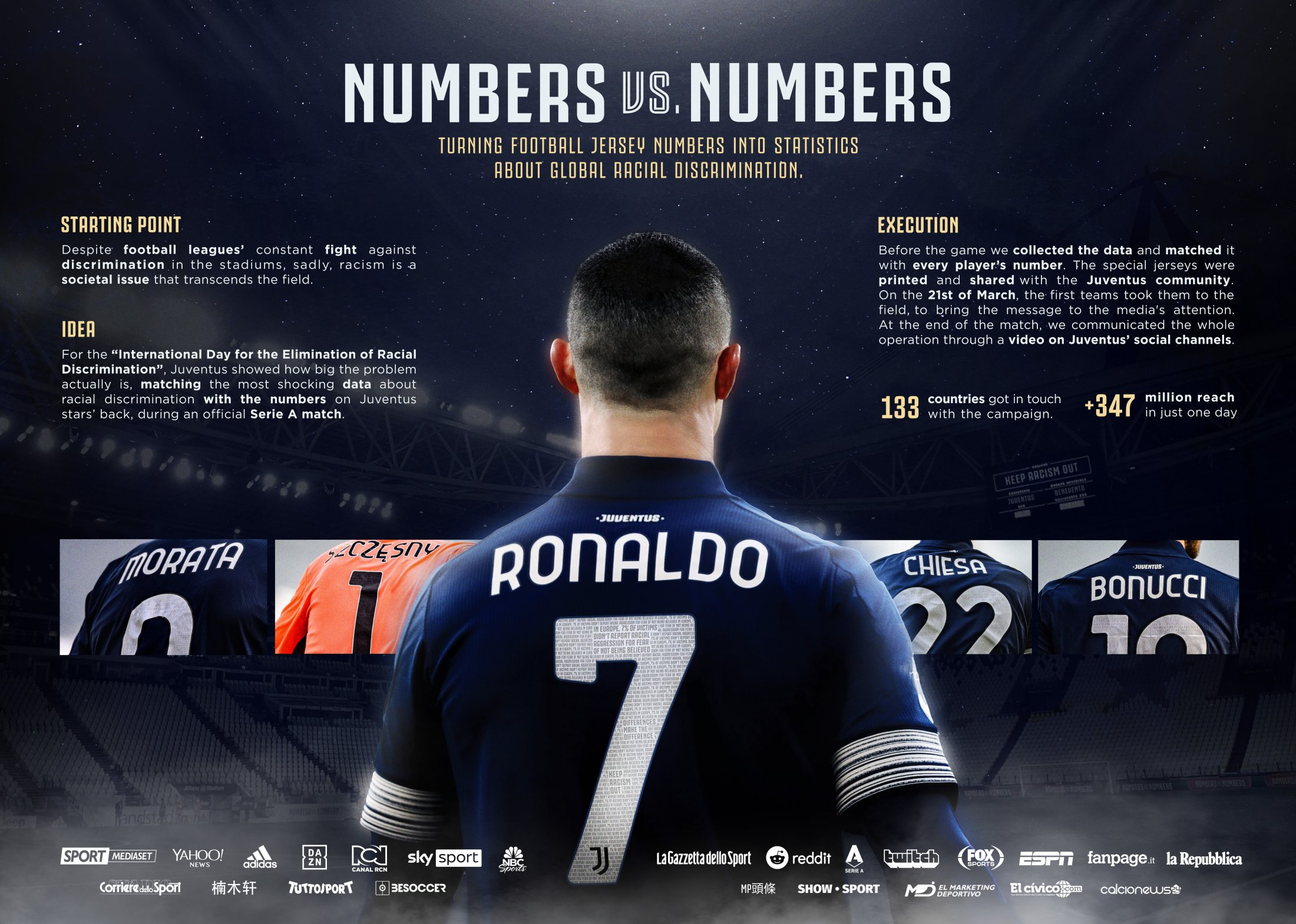 Thumbnail for Numbers VS Numbers