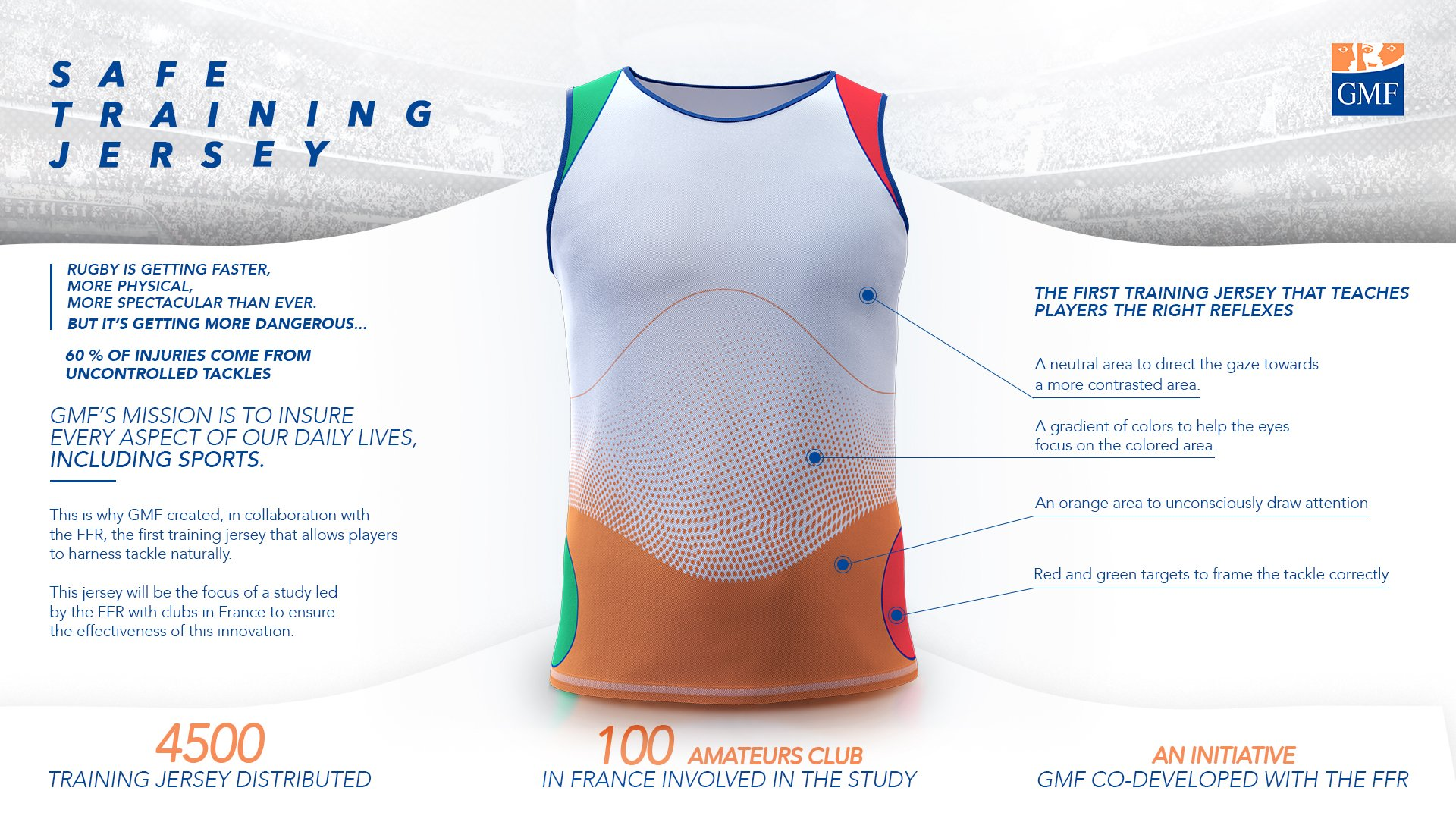 Thumbnail for Safe Training Jersey