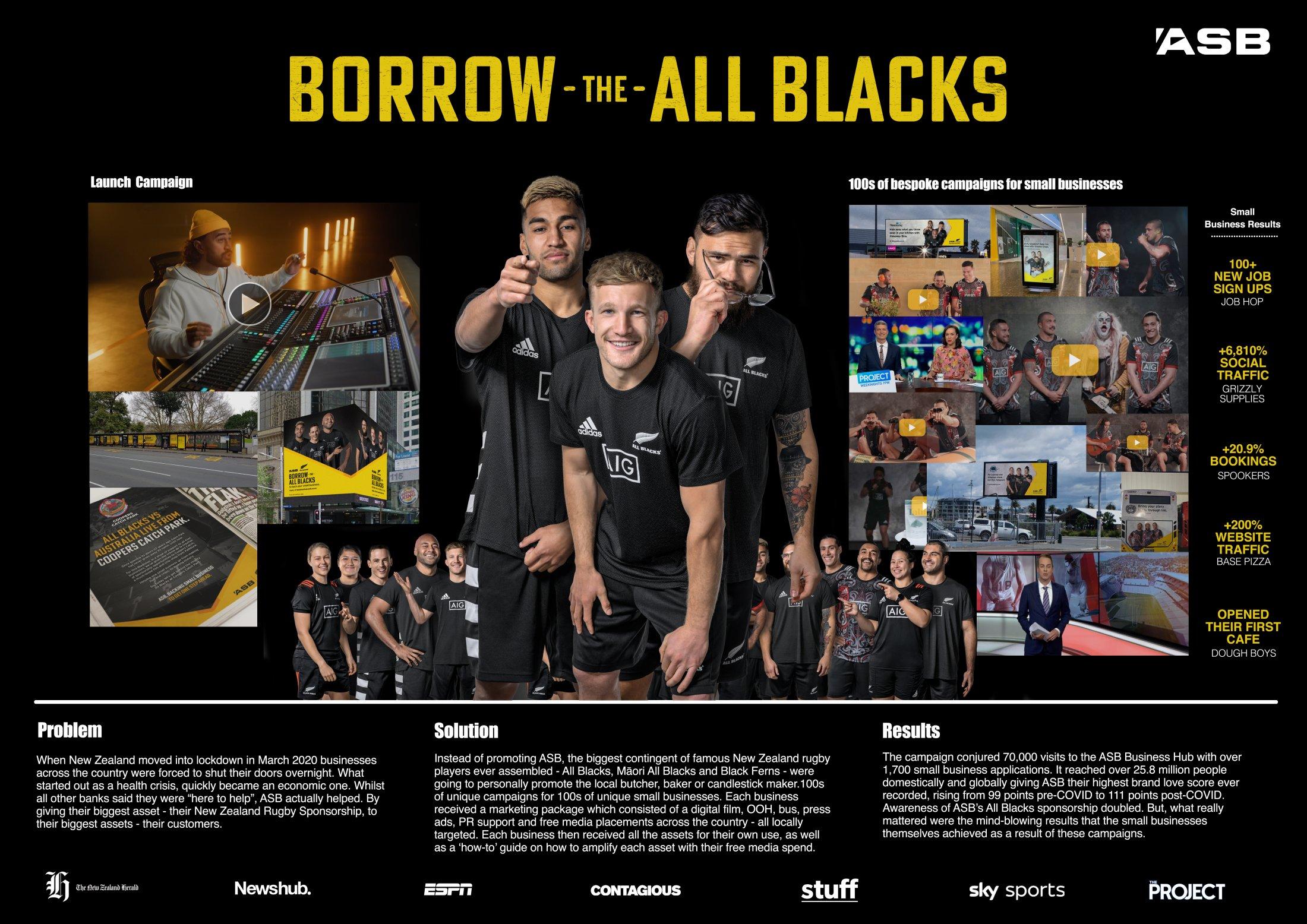 Thumbnail for Borrow the All Blacks