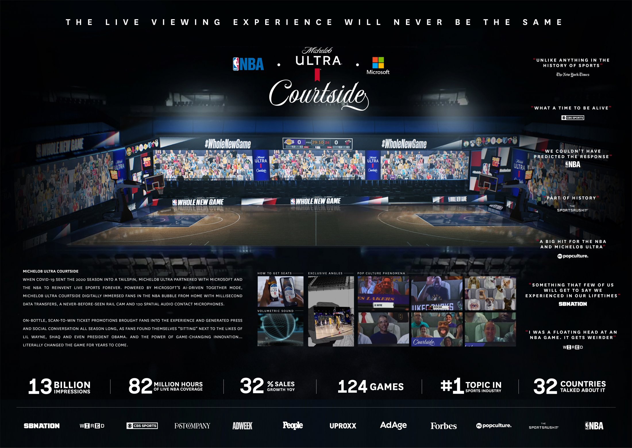 Thumbnail for Michelob ULTRA Courtside