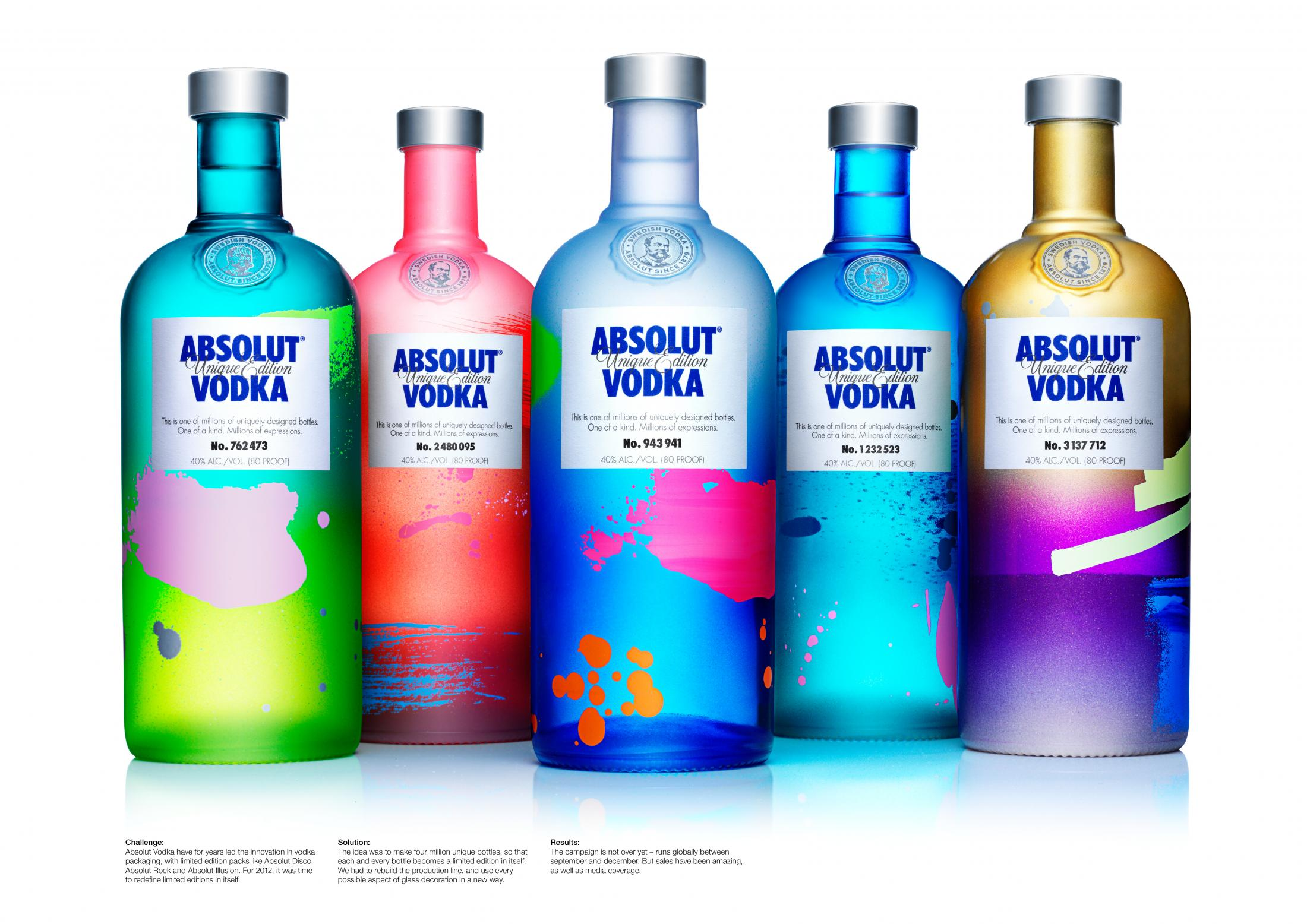 Thumbnail for Absolut Unique
