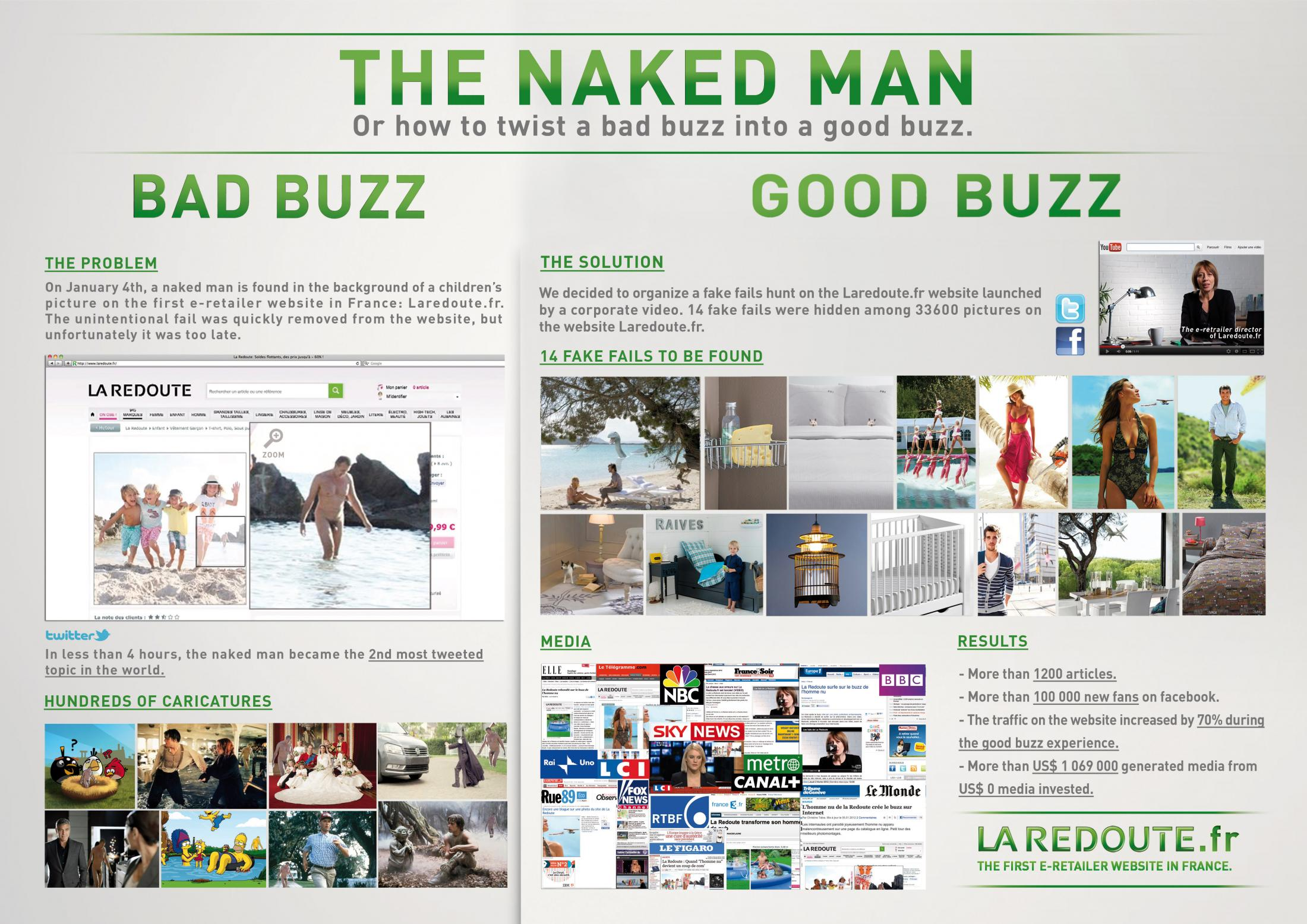 Thumbnail for The Naked Man