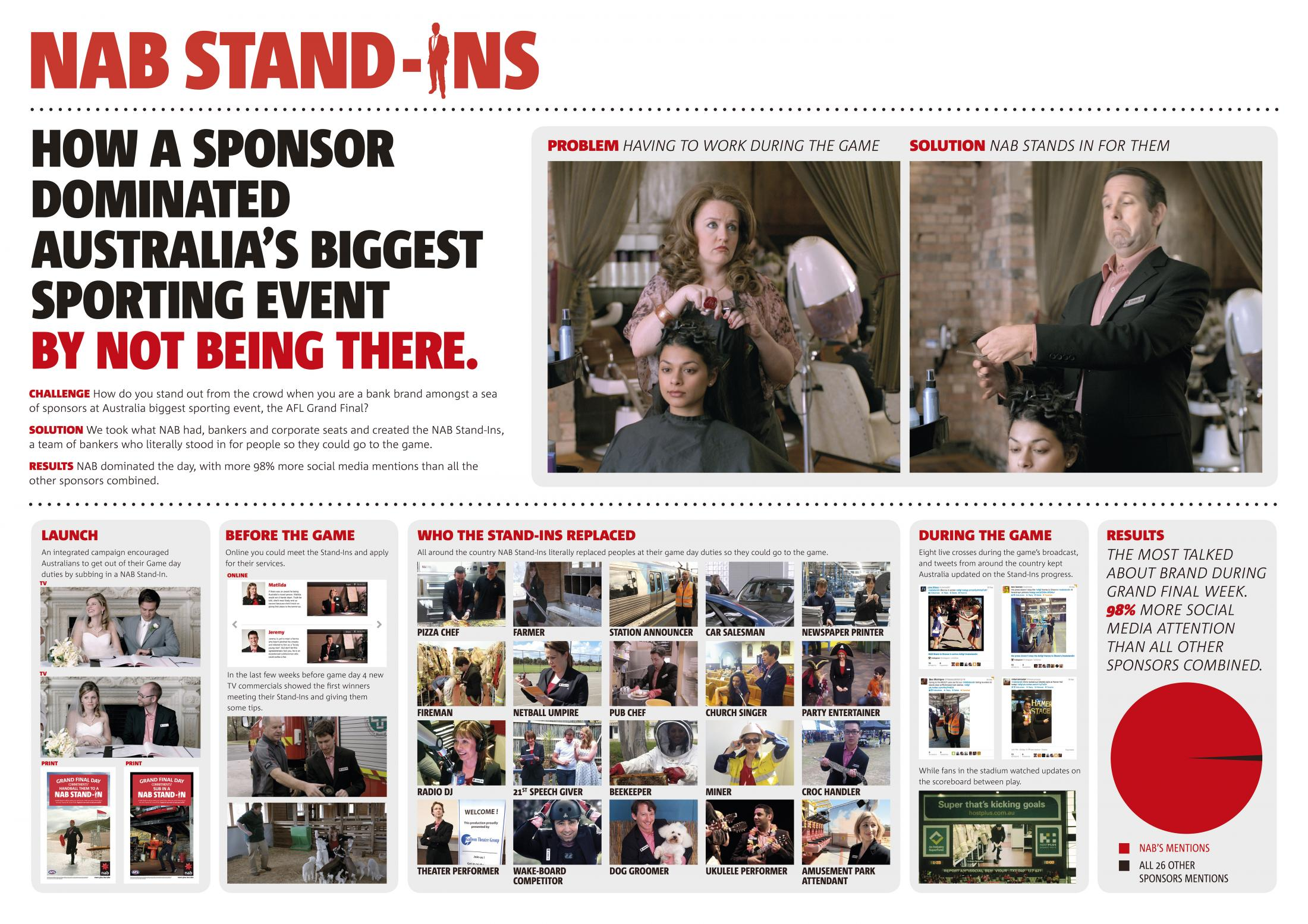 Thumbnail for Stand Ins