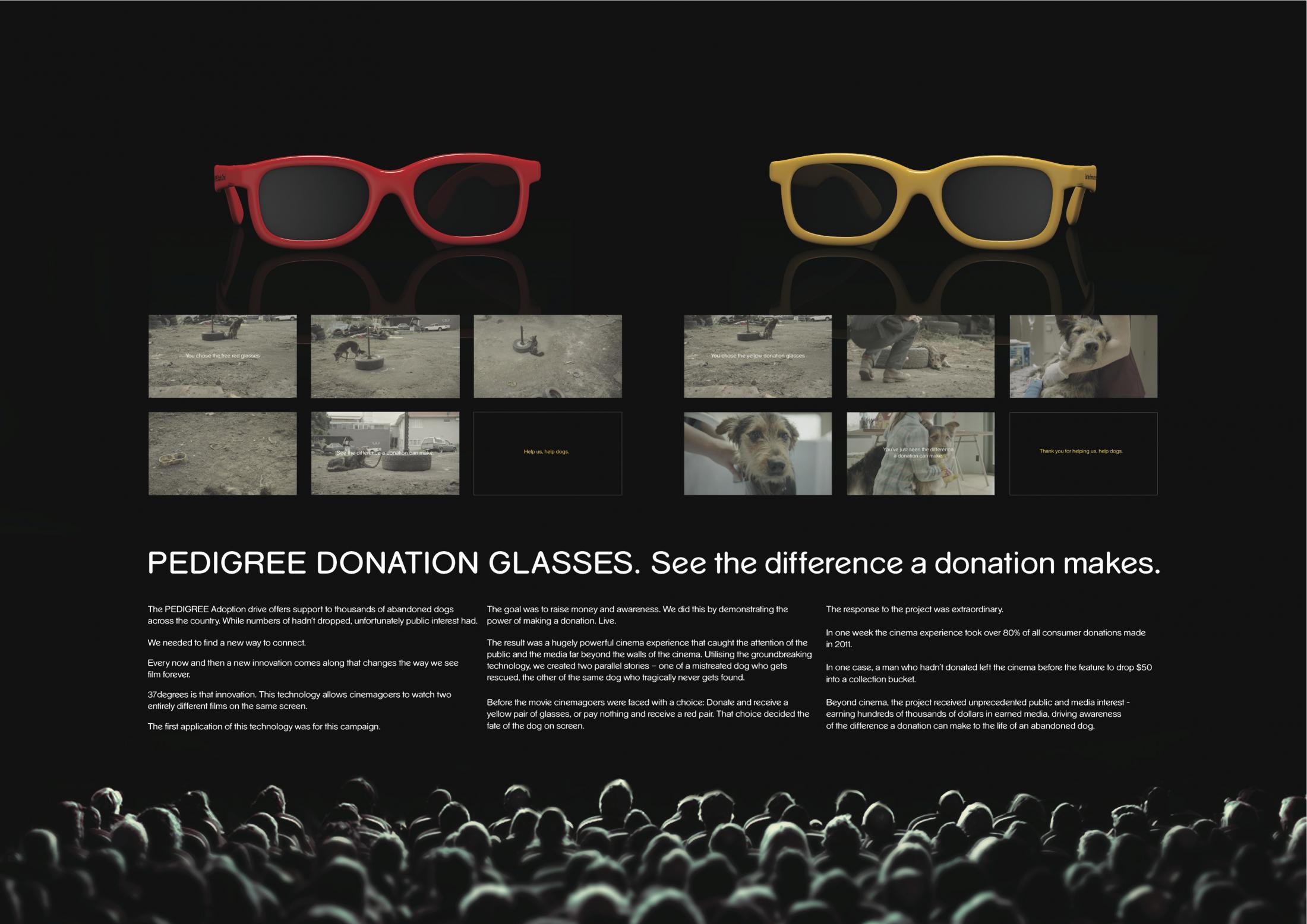 Thumbnail for Donation Glasses