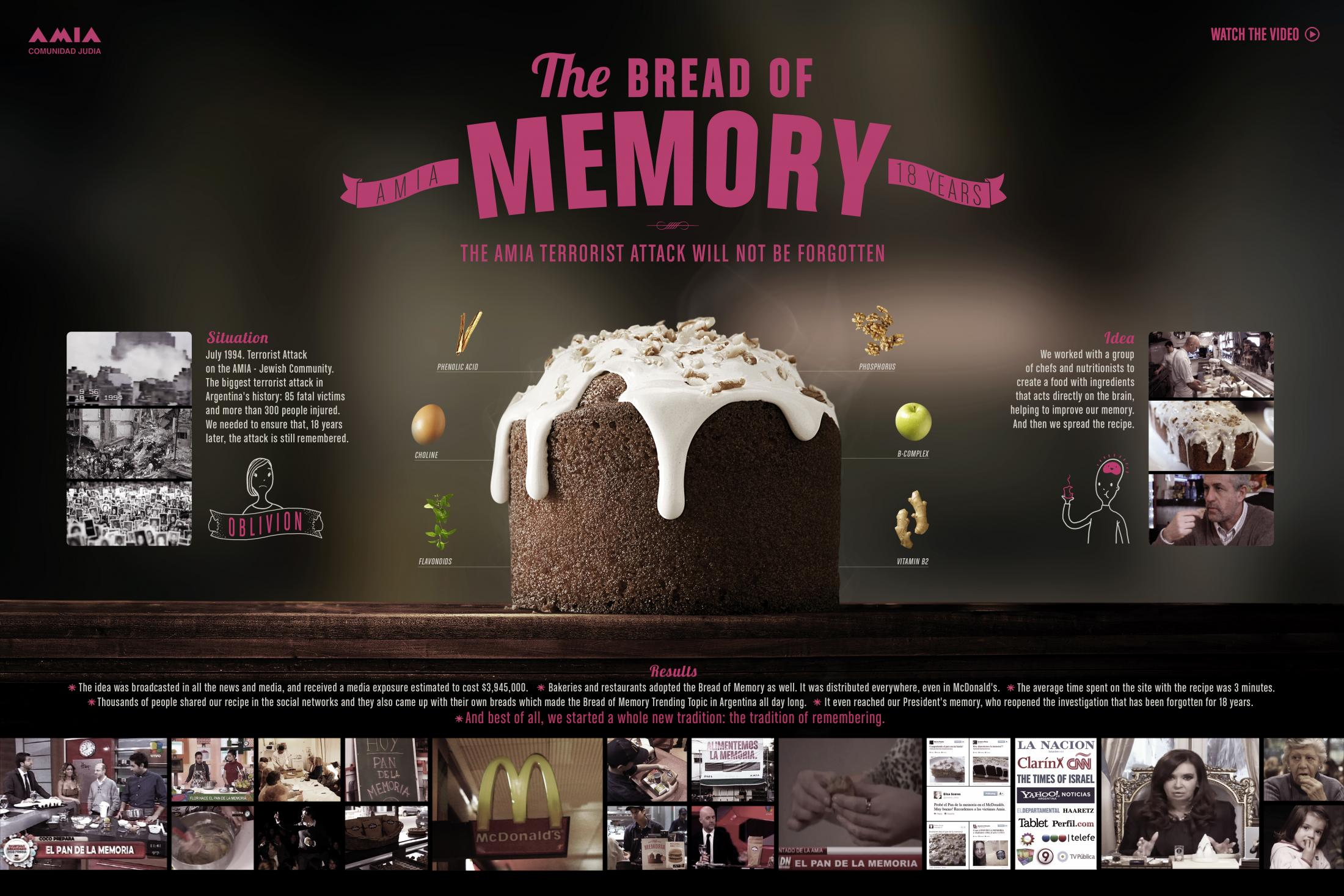 Thumbnail for The bread of memory