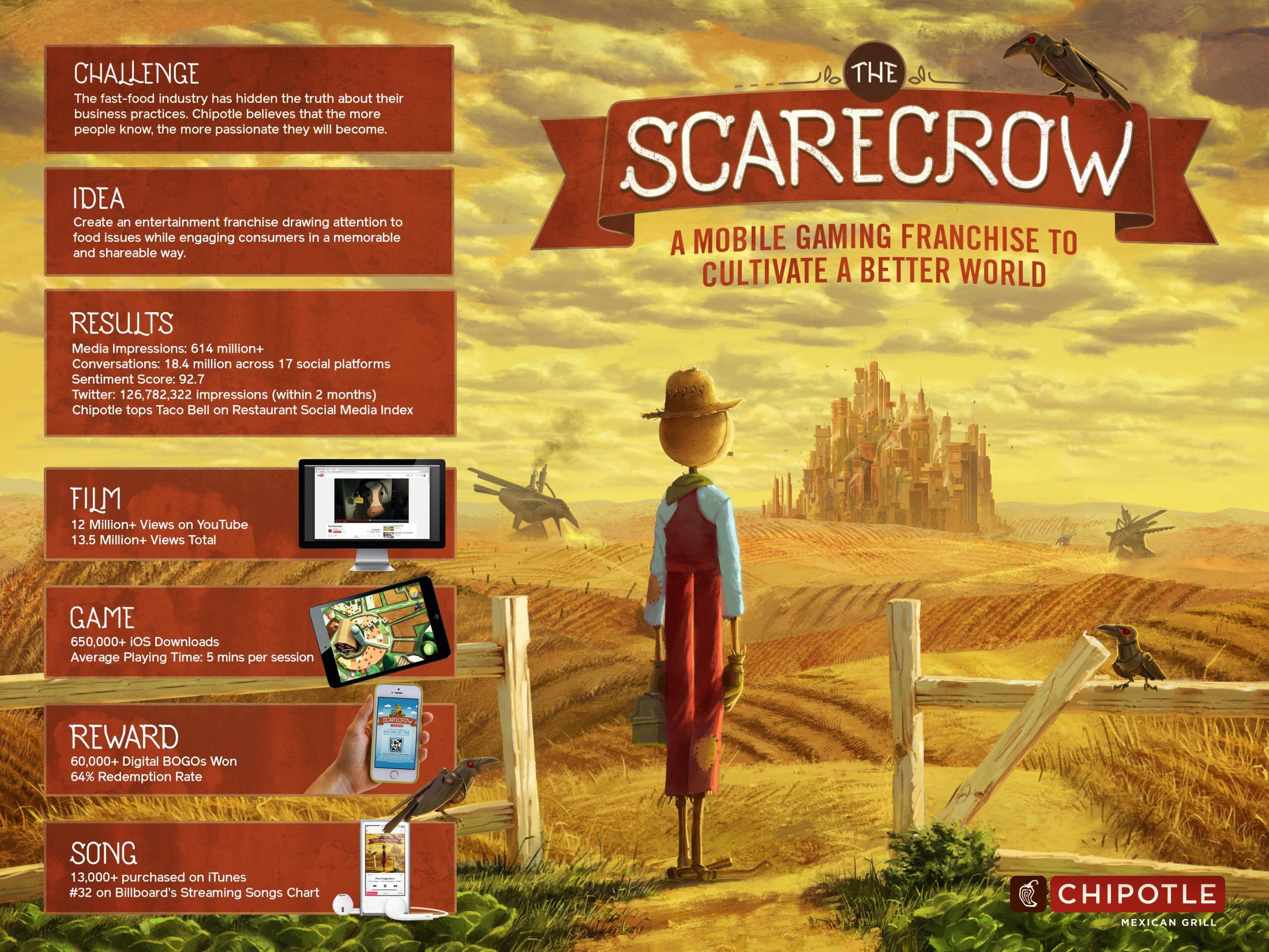Thumbnail for The Scarecrow