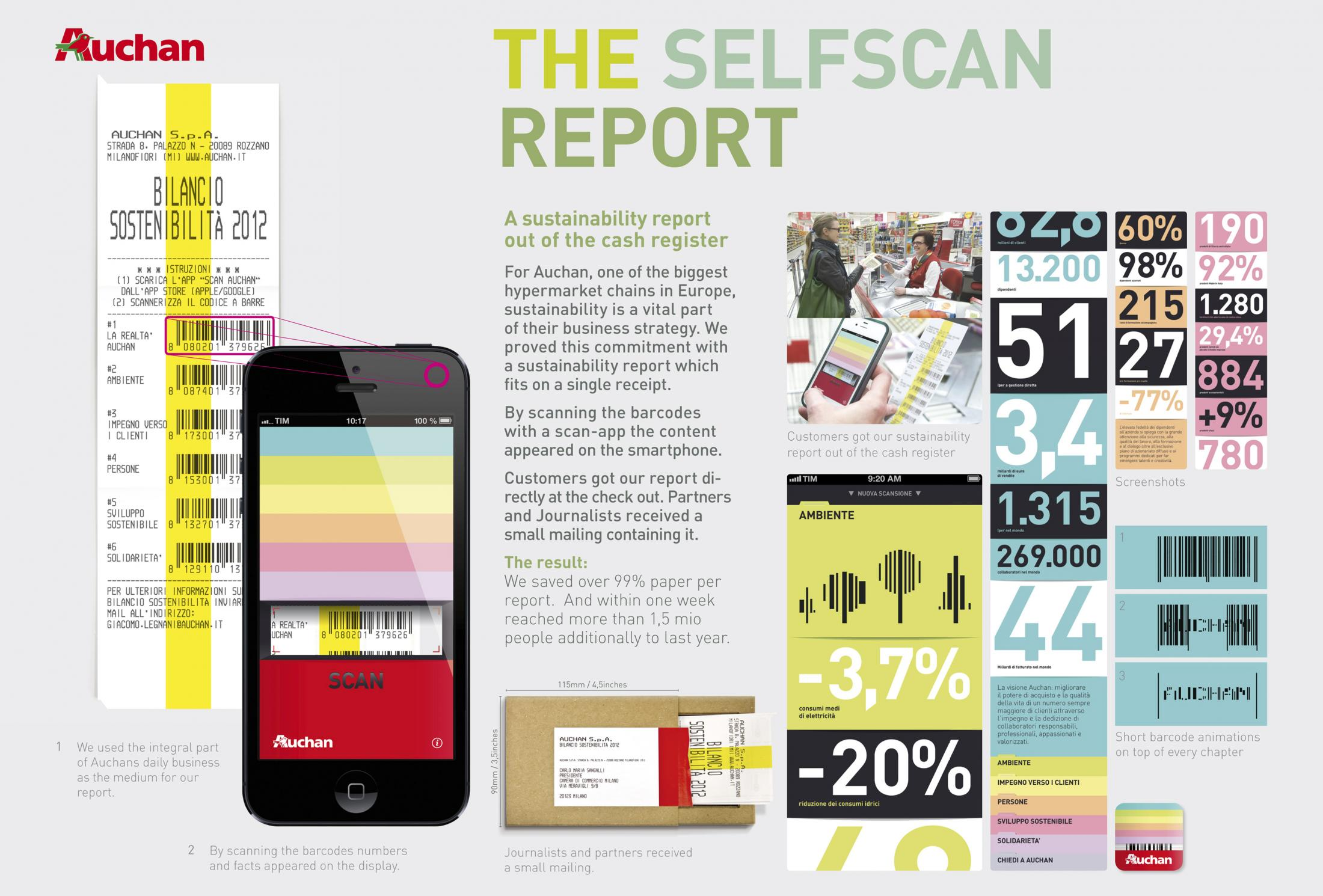 Thumbnail for The Selfscan Report