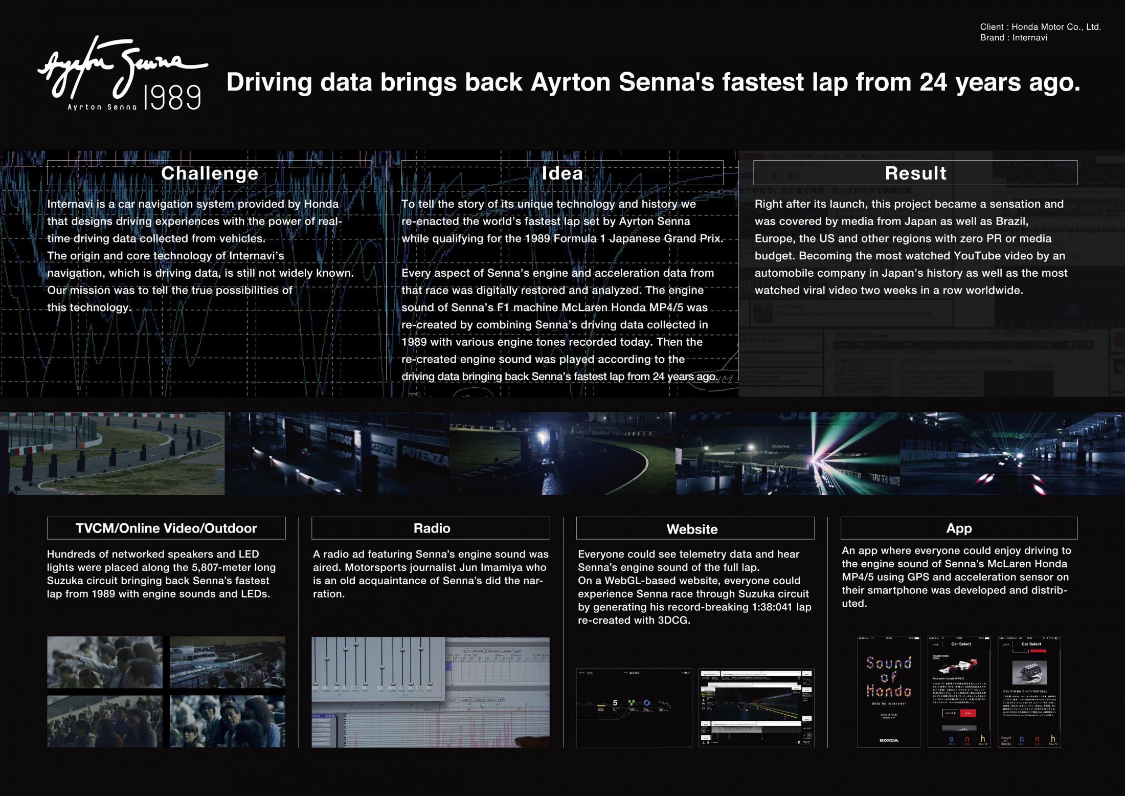 Thumbnail for Sound of Honda / Ayrton Senna 1989
