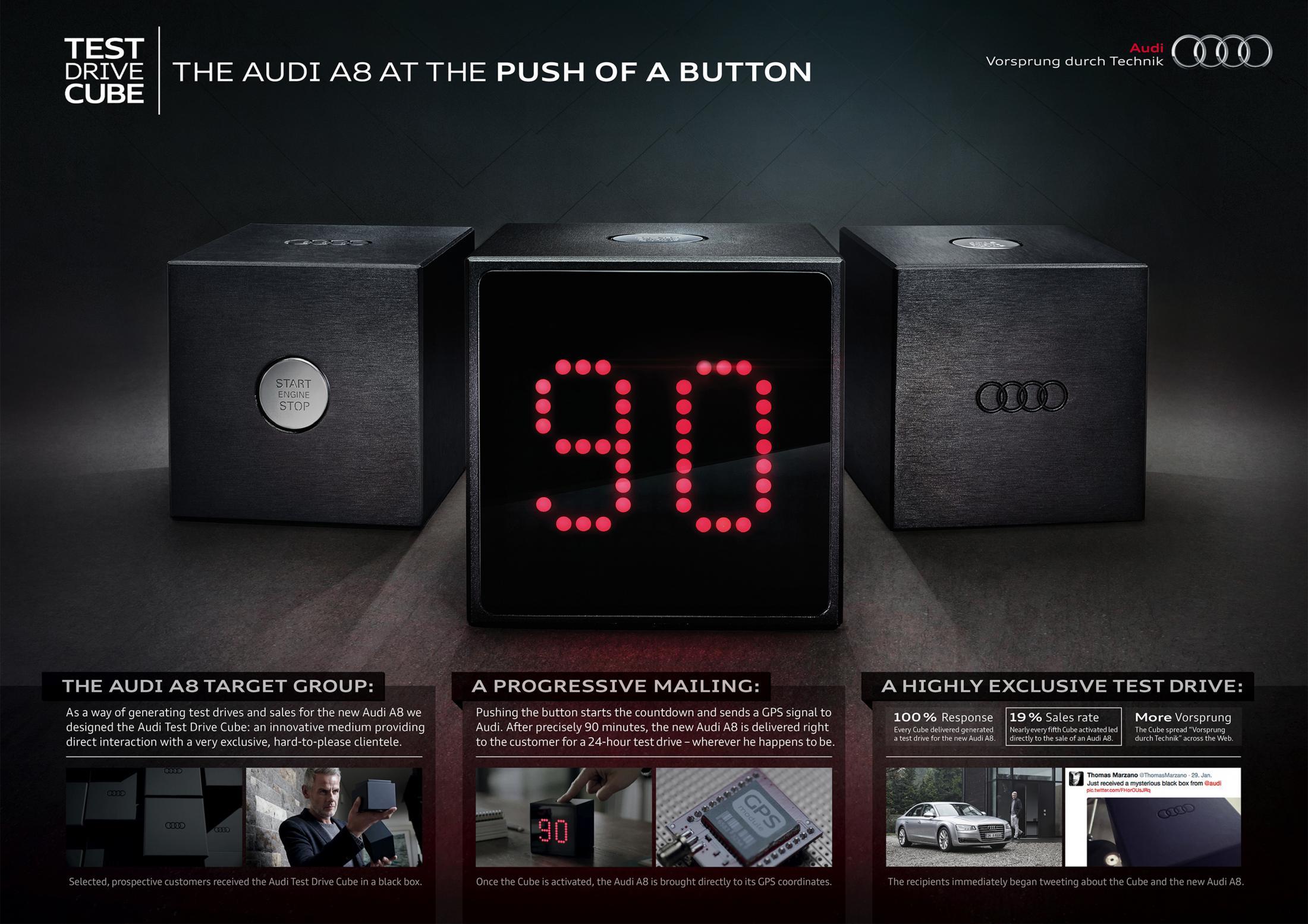 Thumbnail for Audi Test Drive Cube