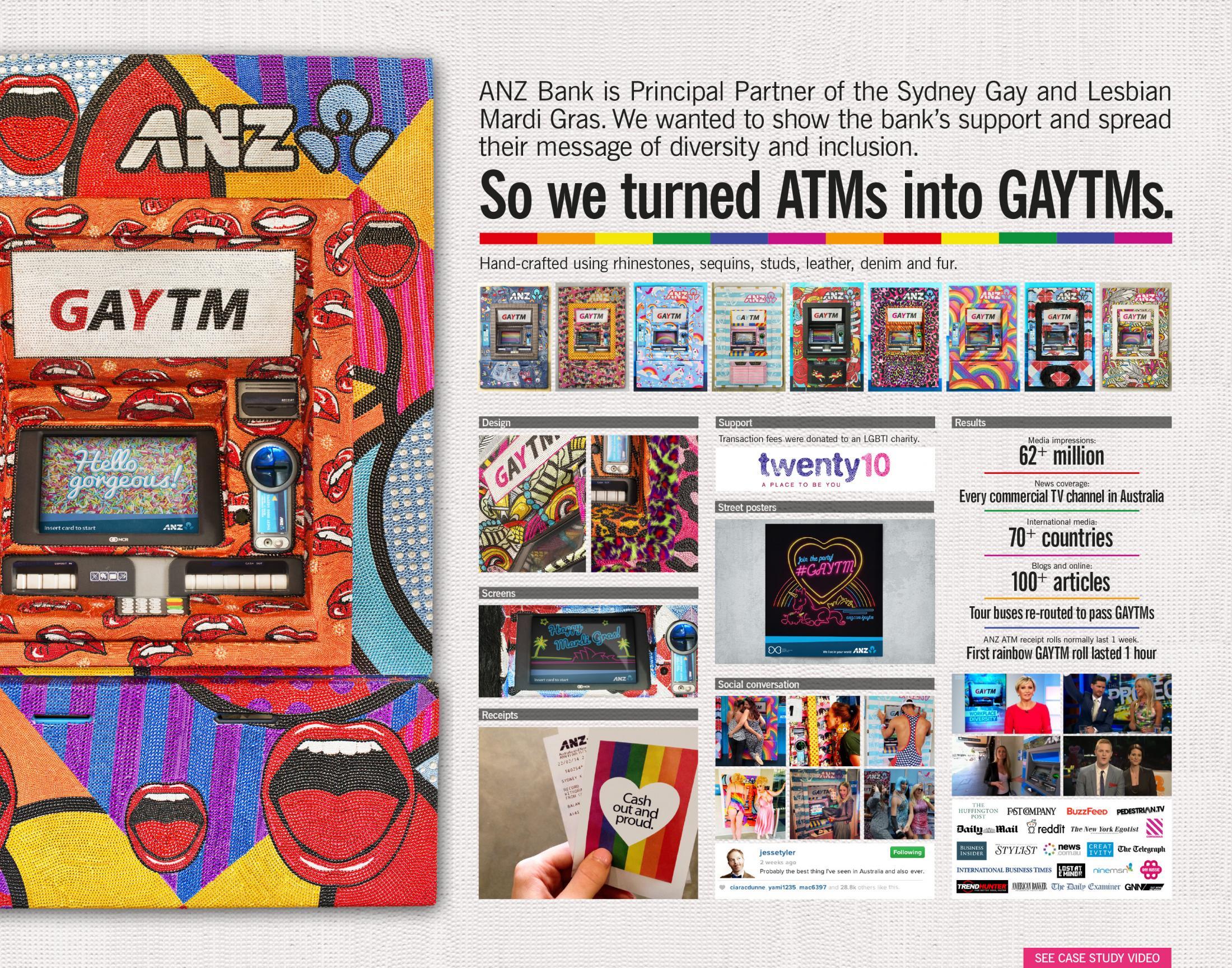 Thumbnail for ANZ GAYTMs
