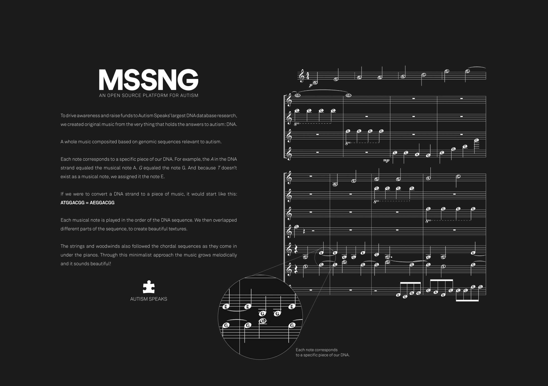 Thumbnail for MSSNG- DNA Music