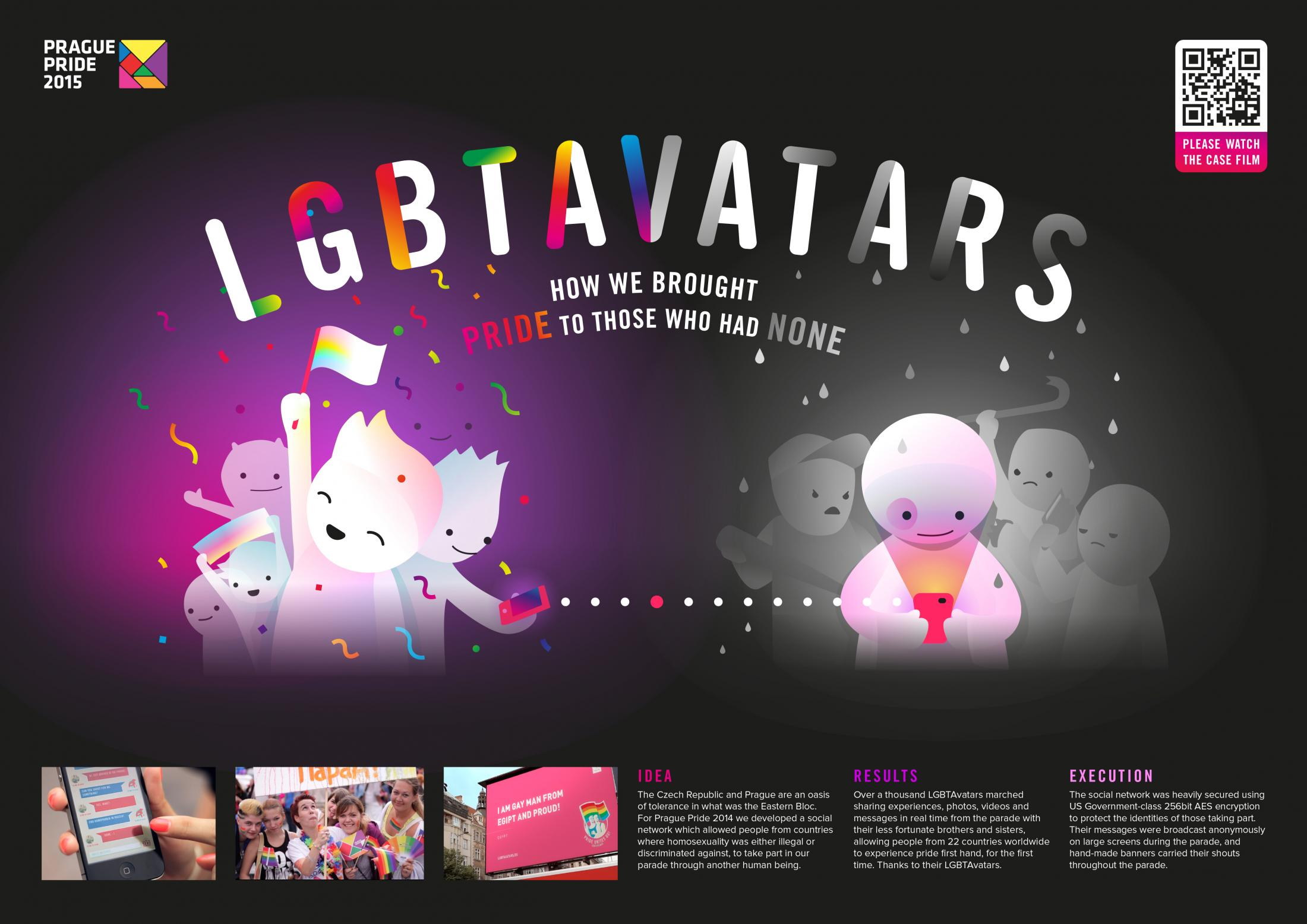 Thumbnail for LGBT Avatars