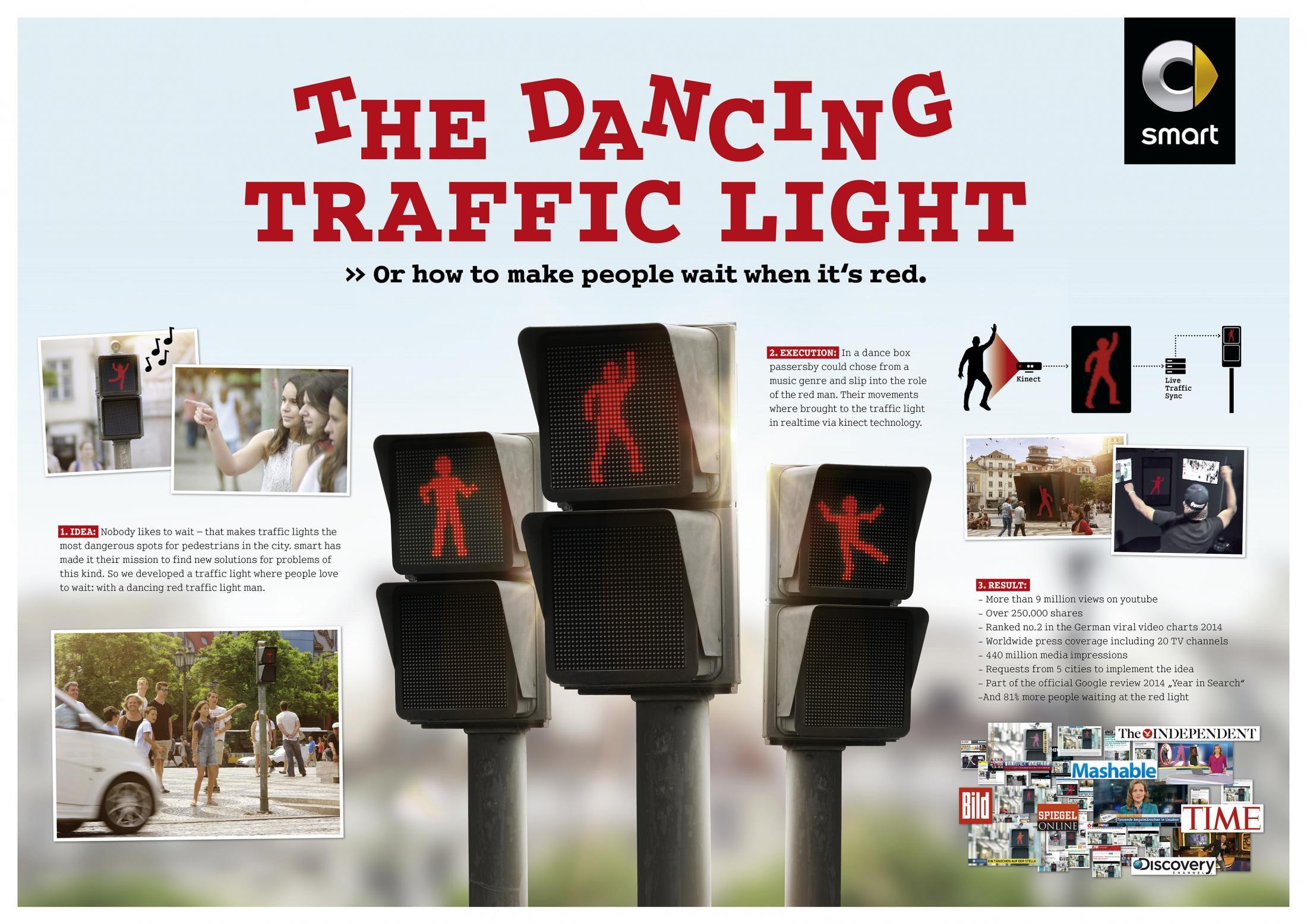 Thumbnail for The Dancing Traffic Light