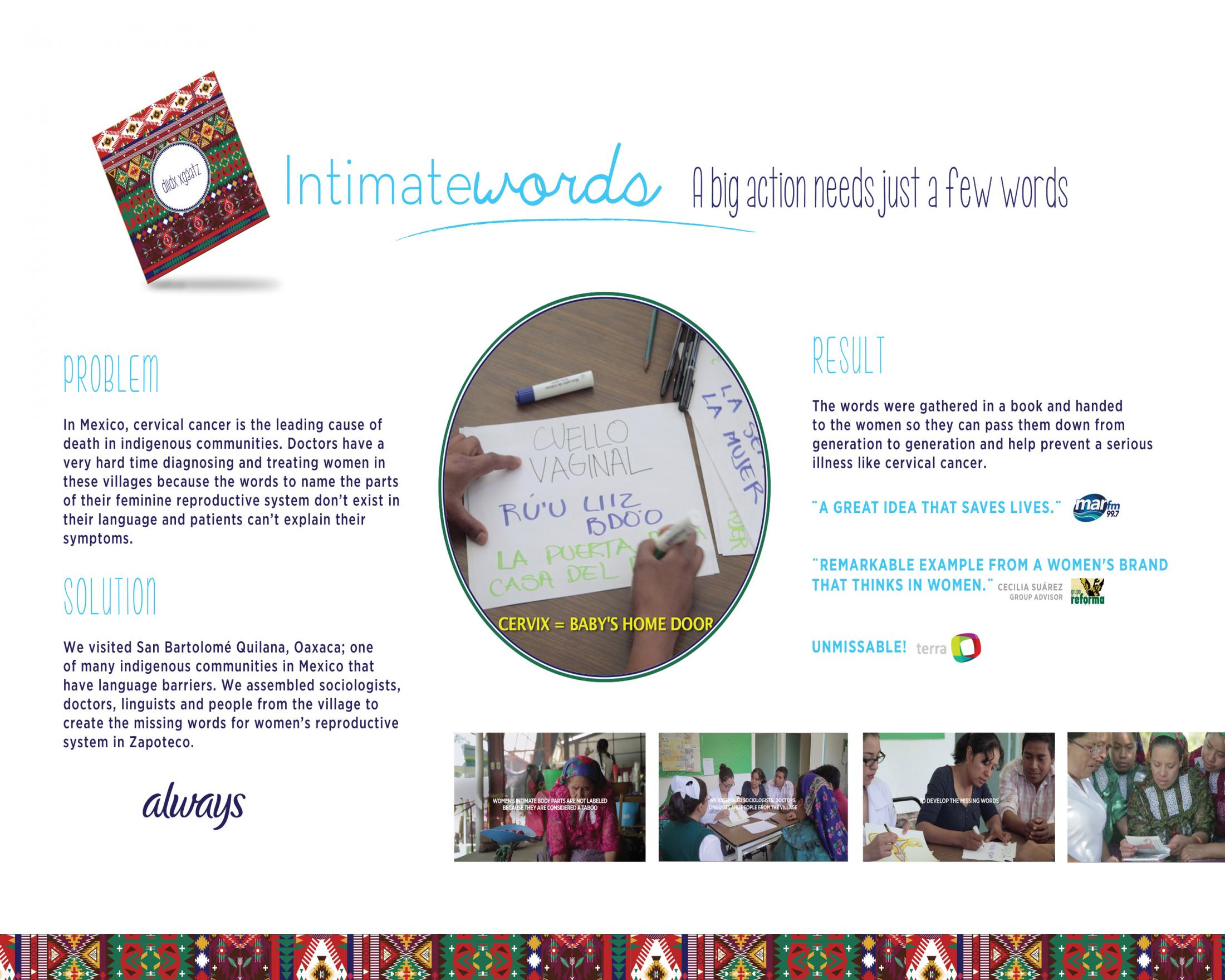 Thumbnail for Intimate Words