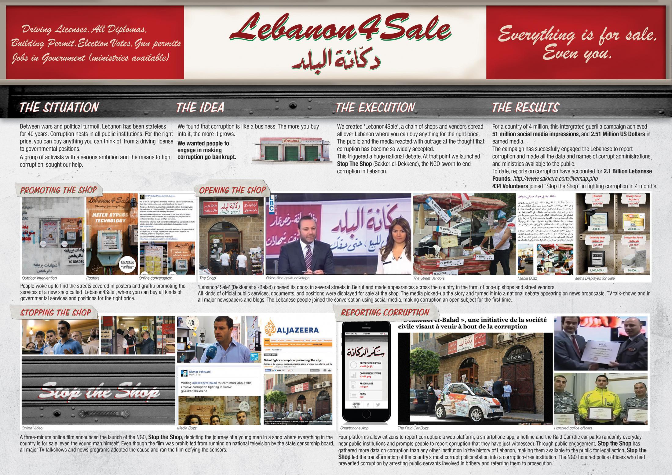 Thumbnail for Lebanon4Sale