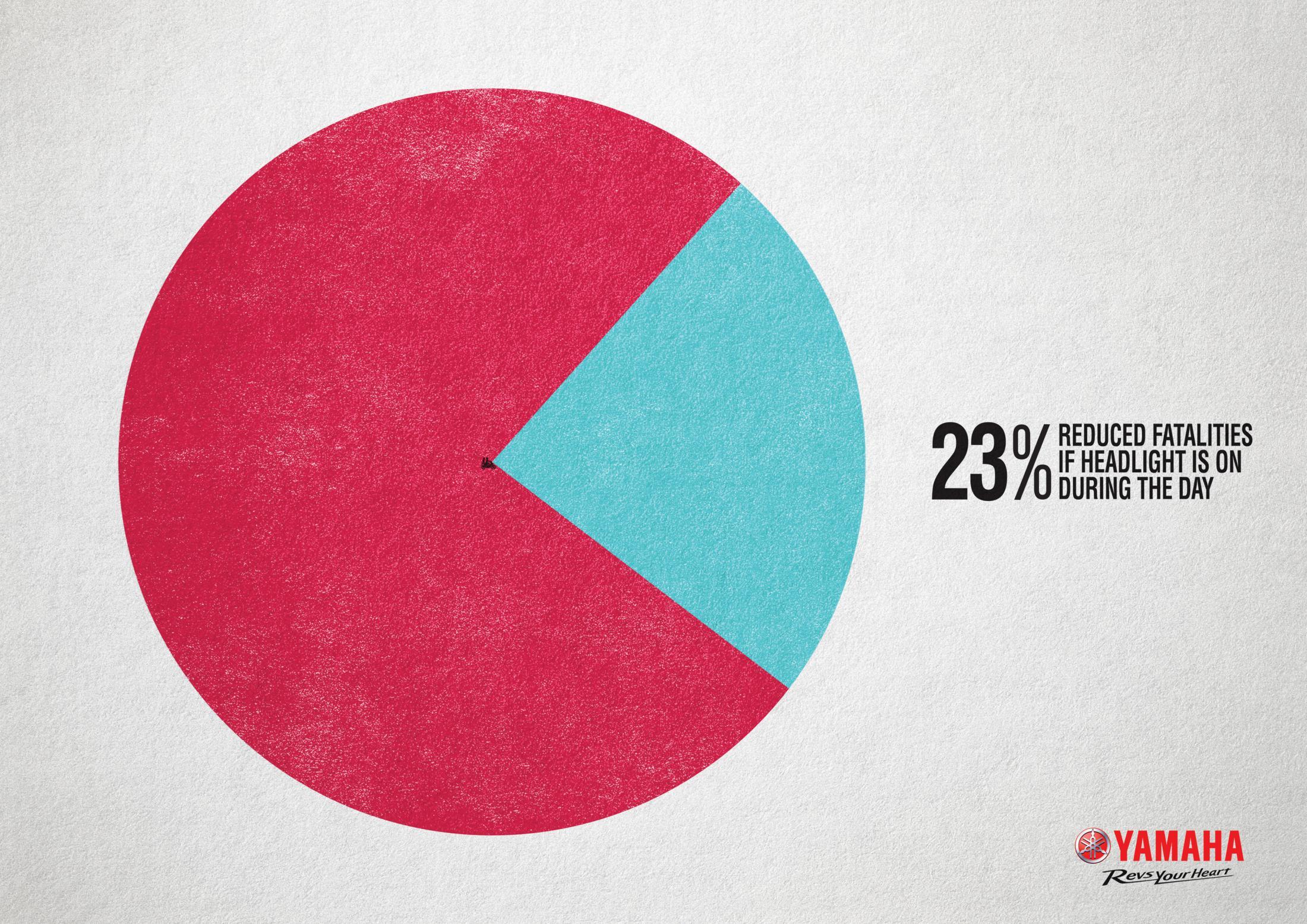 Thumbnail for 23 Percent