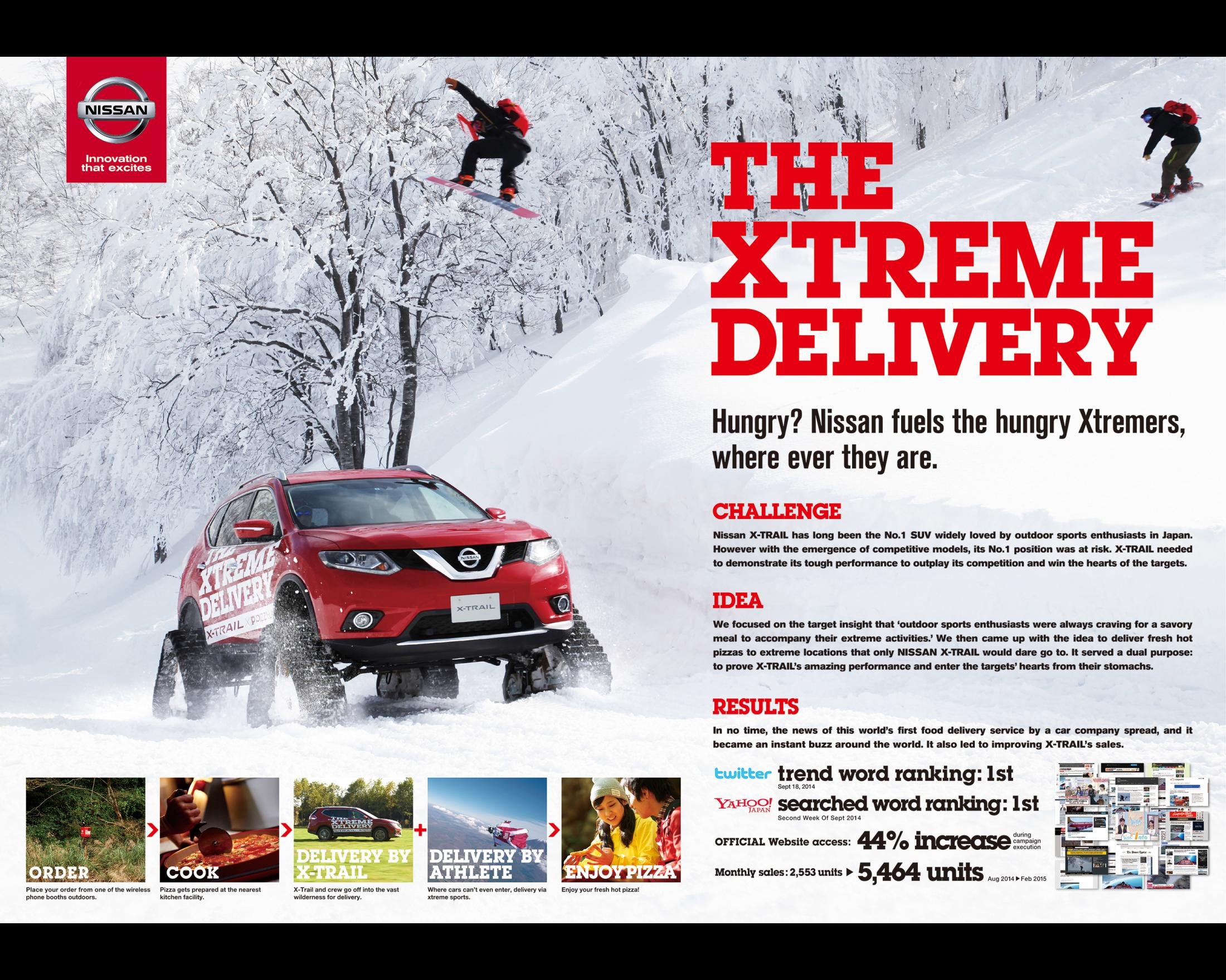 Thumbnail for THE XTREME DELIVERY