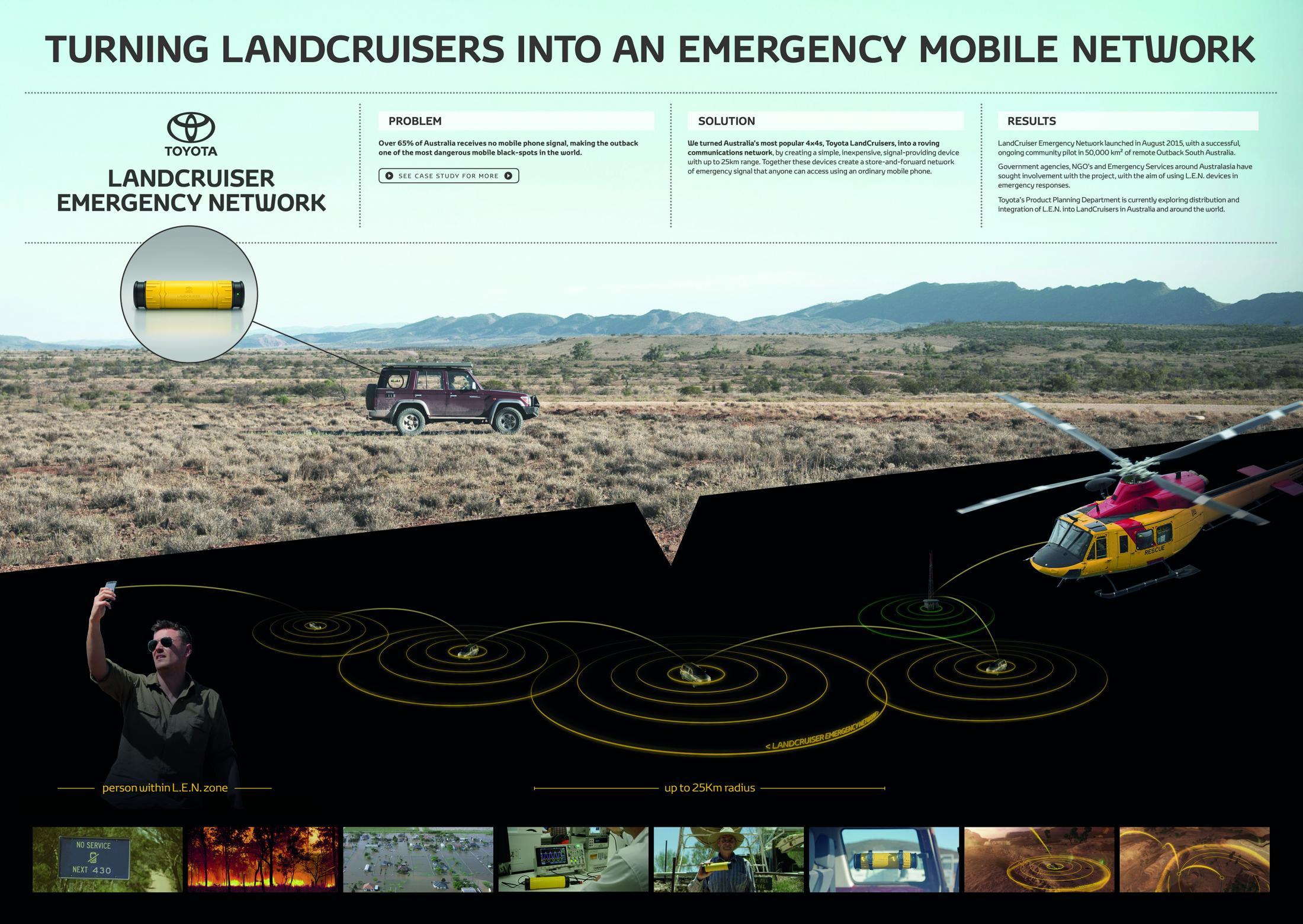 Thumbnail for LandCruiser Emergency Network