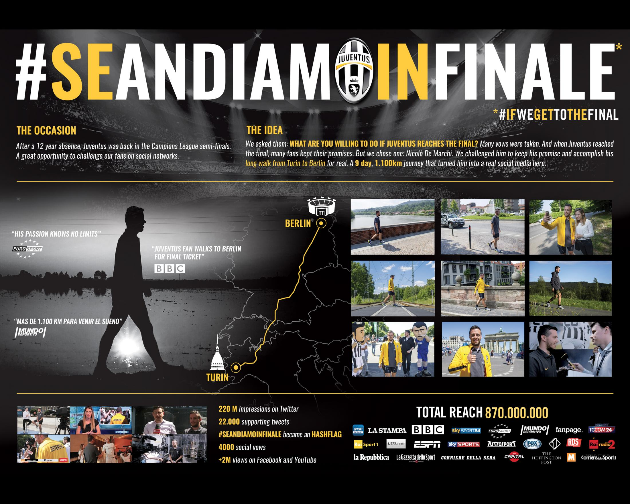Thumbnail for #SeAndiamoInFinale - #IfWeGetToTheFinal