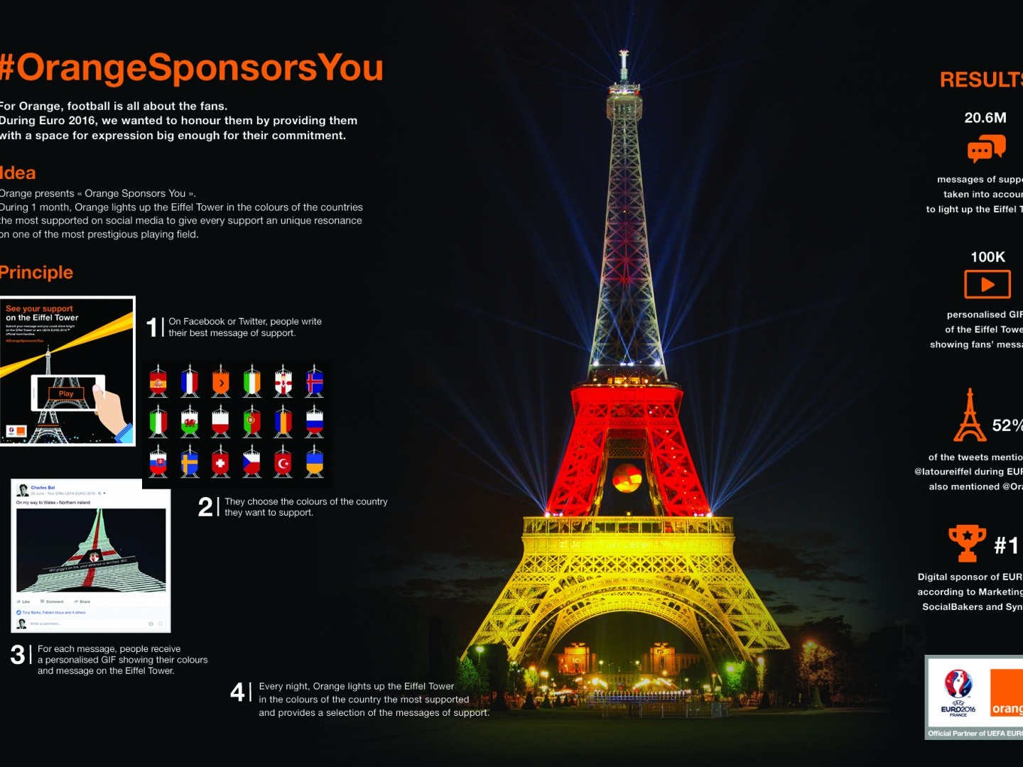 Orange lights up the Eiffel Tower Thumbnail