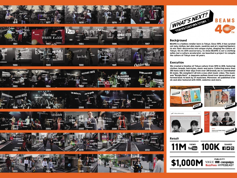 TOKYO CULTURE STORY Thumbnail