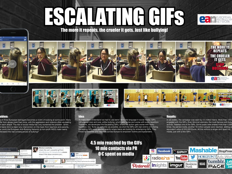 Escalating GIFs Thumbnail