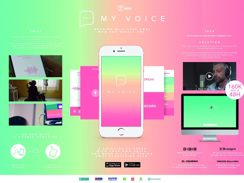 My Voice Thumbnail