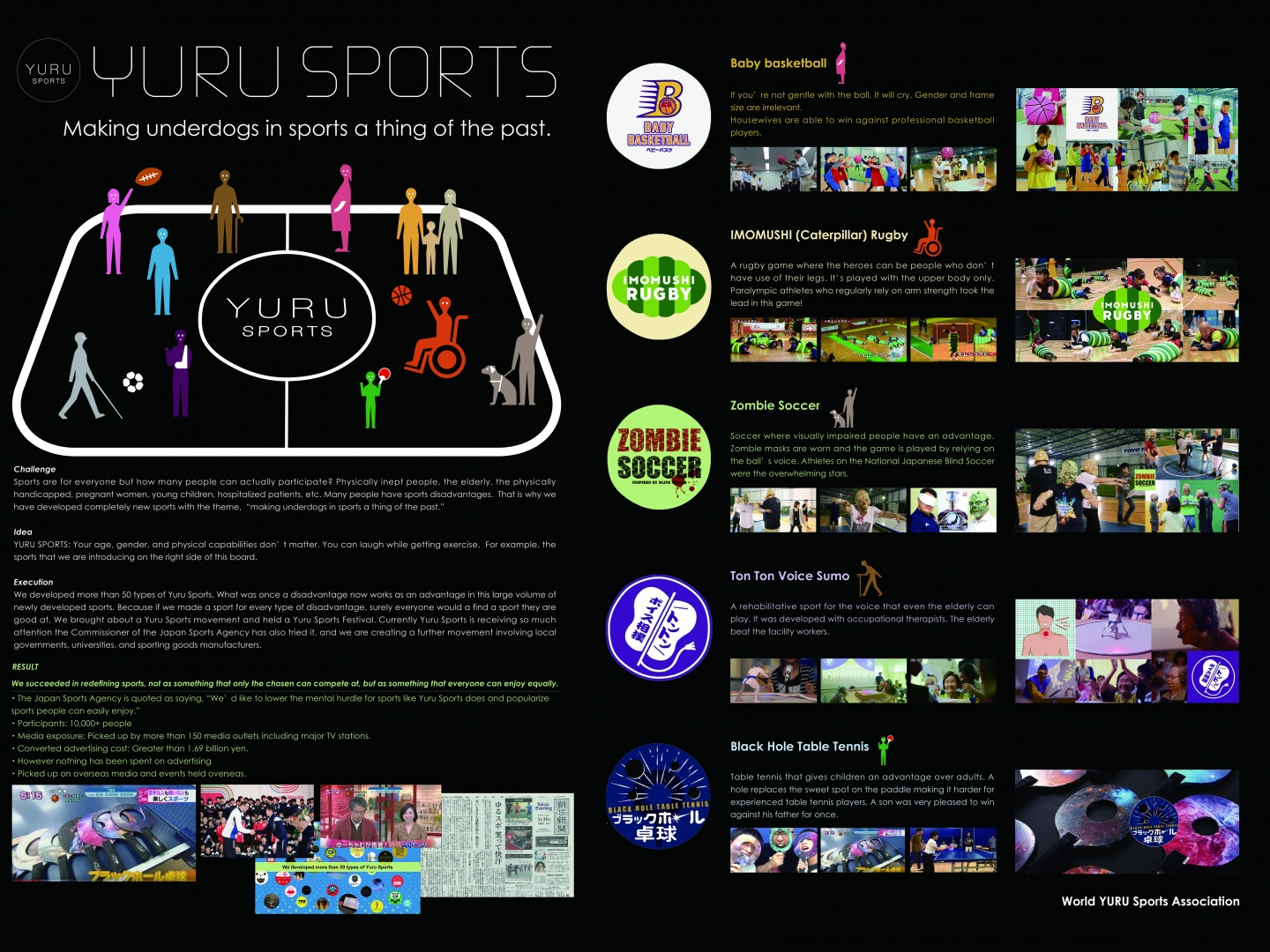 YURU SPORTS ~SPORTS FOR ALL, TRULY FOR ALL~ Thumbnail