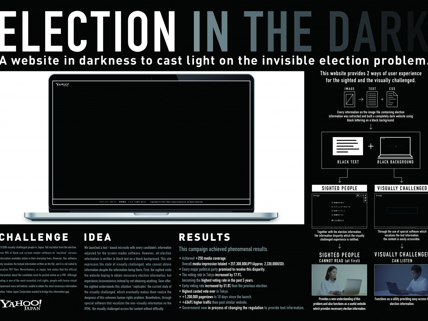Election in the Dark Thumbnail