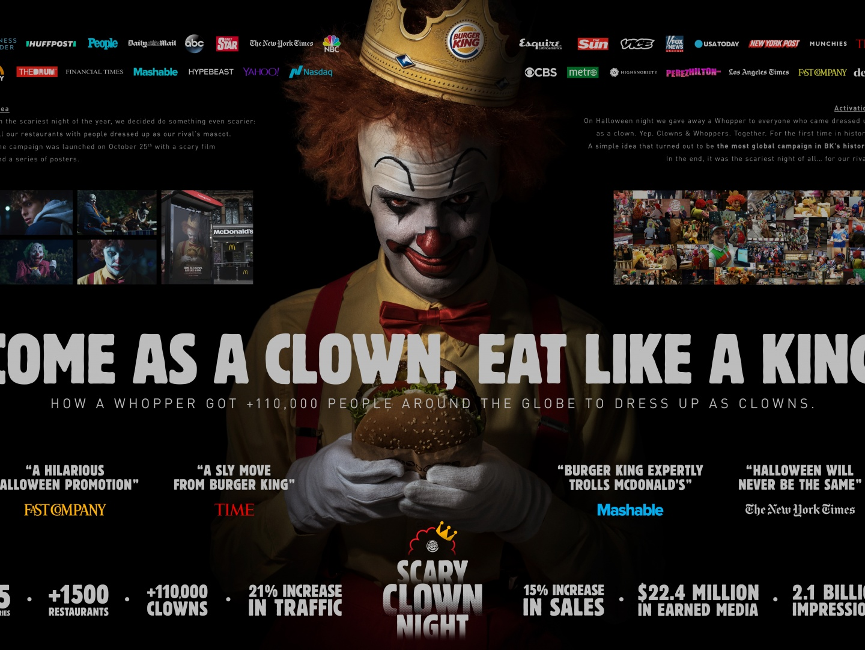 Scary Clown Night Thumbnail