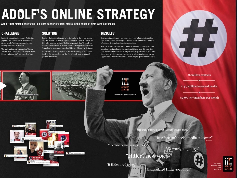 Adolf's Online Strategy Thumbnail