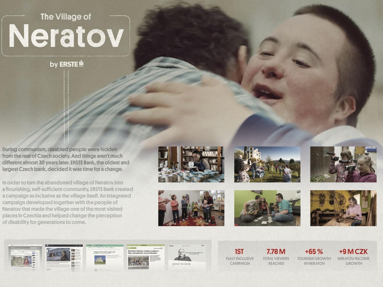 The Village of Neratov Thumbnail