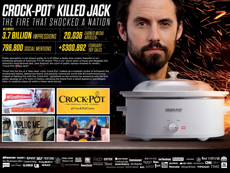 Crock-Pot Killed Jack Thumbnail