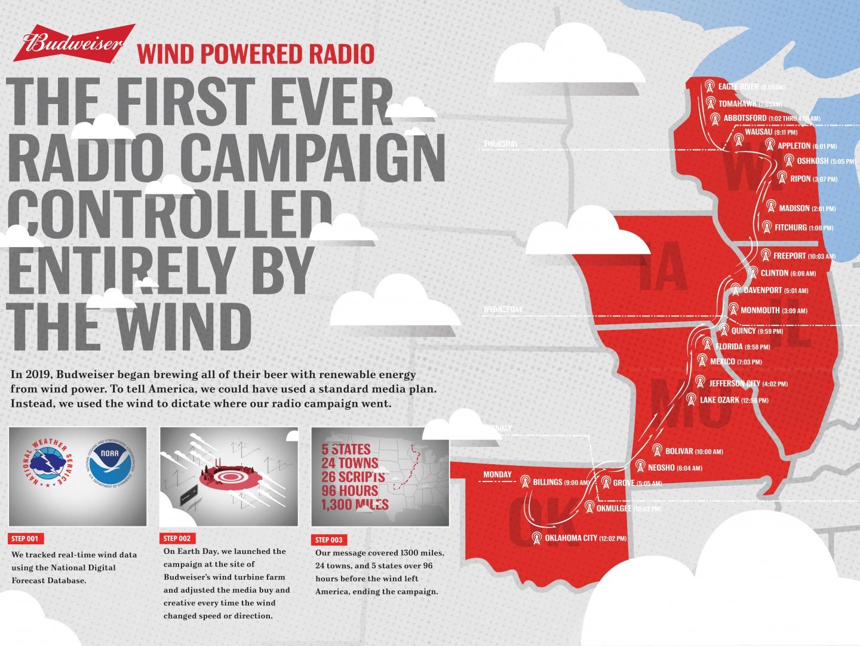 Wind Powered Radio Thumbnail